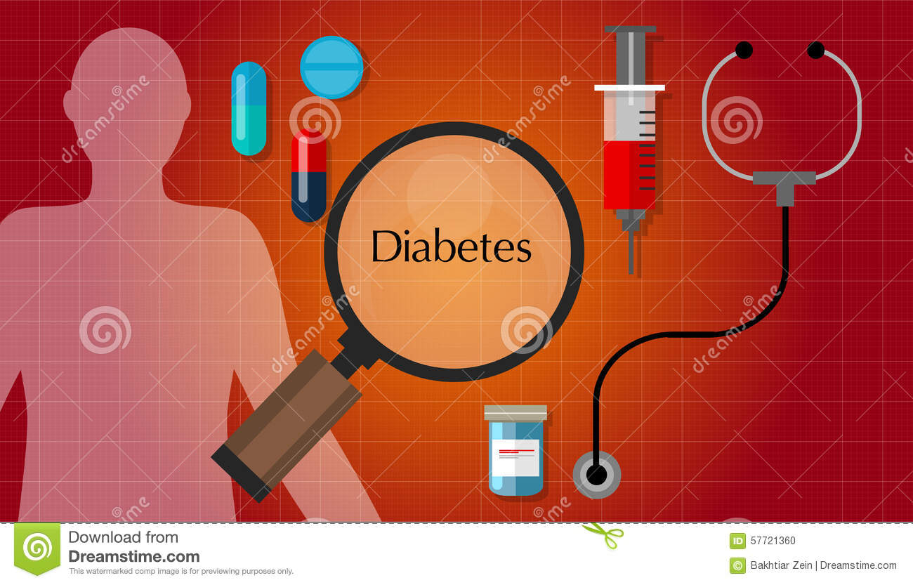 How to Set Up a Diabetic Clinic