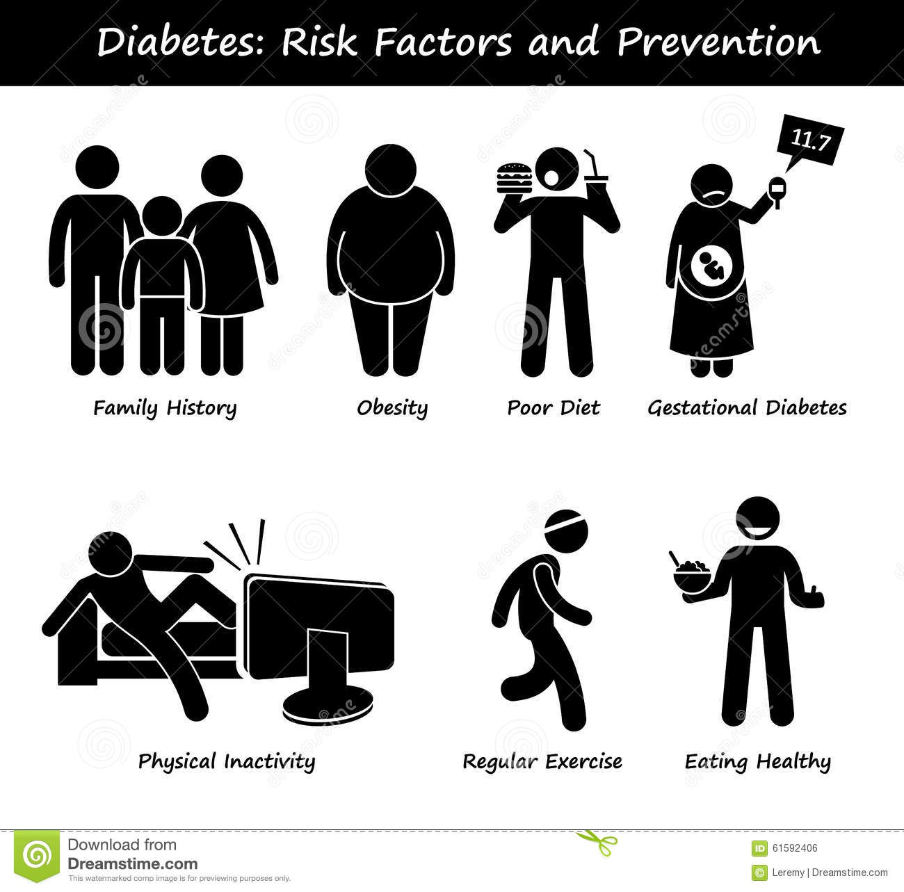 risk factors and treatments for diabetes ★ understanding diabetes ★★ prediabetes risk factors ::the 3 step trick that reverses diabetes permanently in as  it is also good diabetes mellitus treatments.