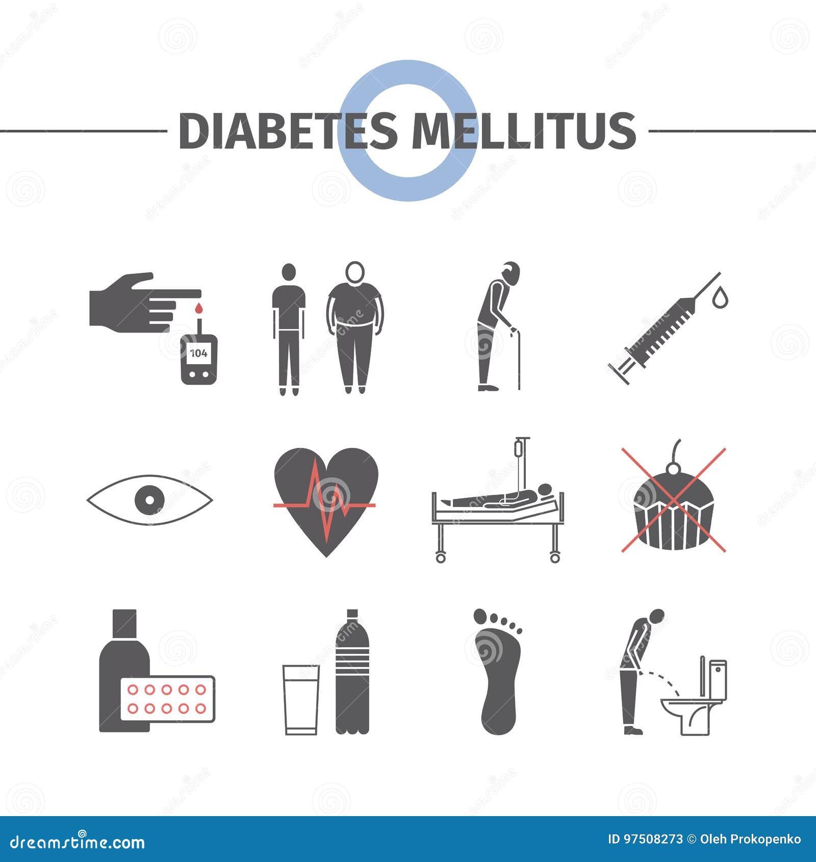 symptomen diabetes bij kattenlaw