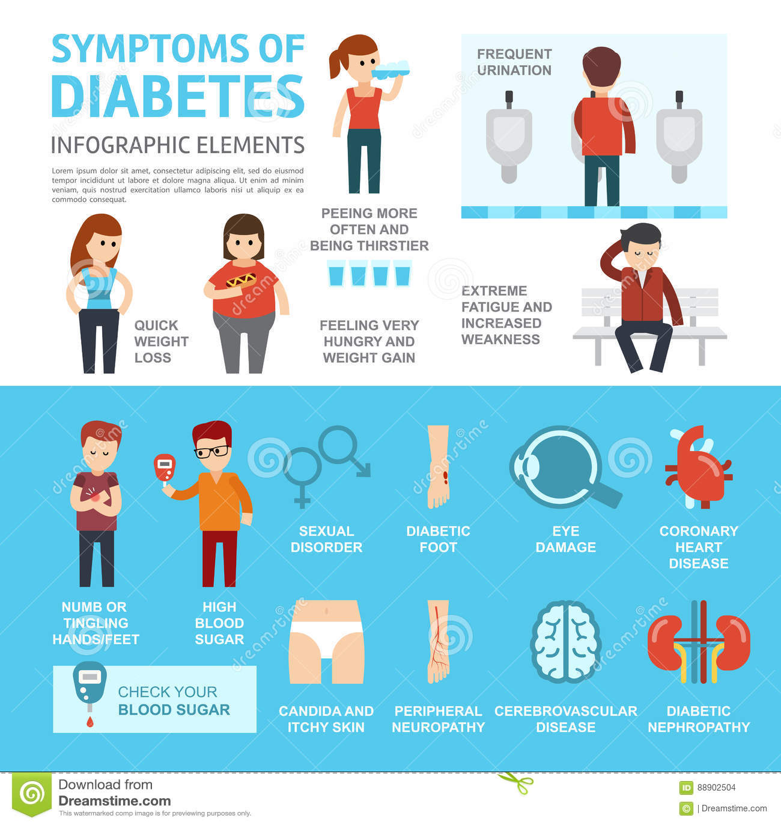 Diabetes Symptoms And Complications Infographics Elements