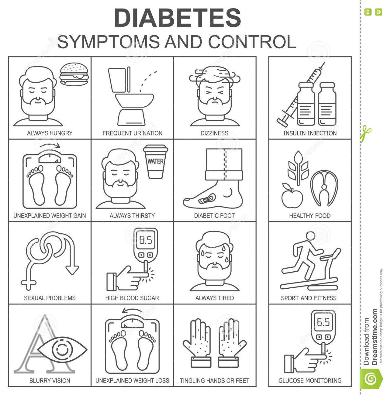 Diabetes symptoms and control line style vector background