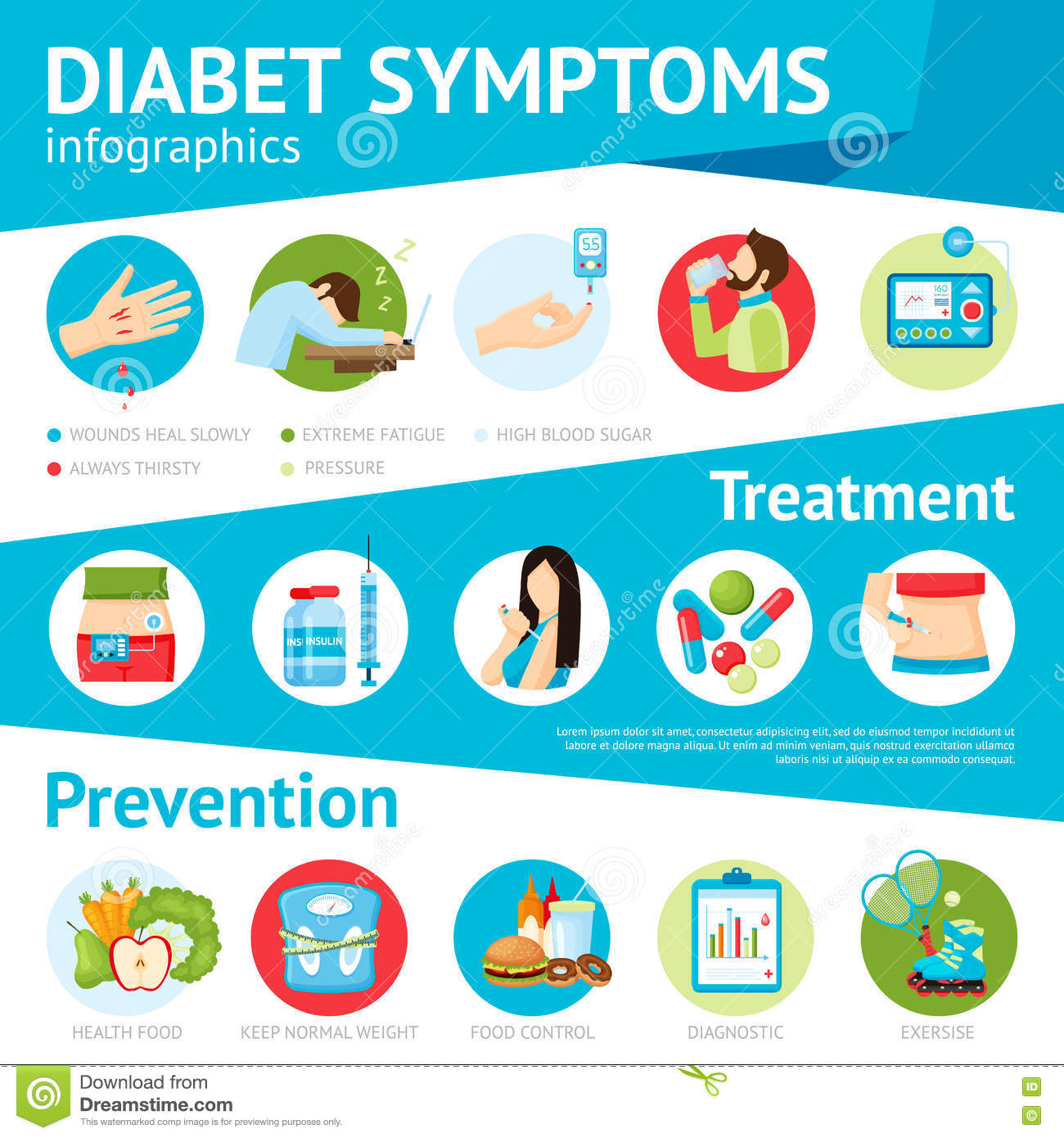 diabetes mellitus symptoms risks and treatment options Type 2 diabetes mellitus is a metabolic  there are a wide range of treatment options to control type 2 diabetes  the most common symptoms of type 2 diabetes.