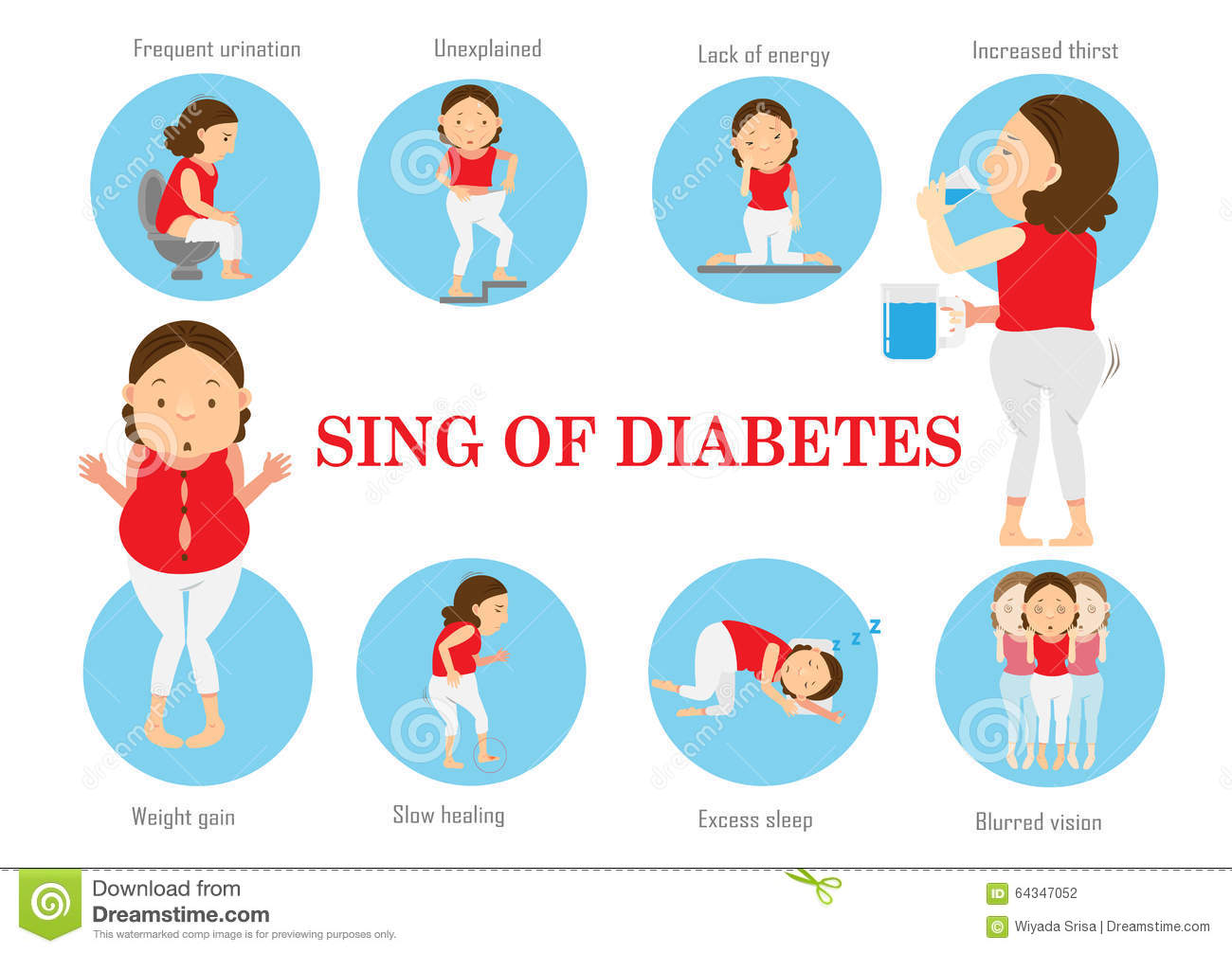 diabetes type 2 stock vector - image: 64347052, Human Body