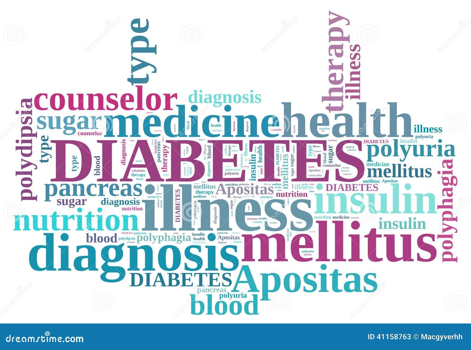 Diabetes Word Cloud St...