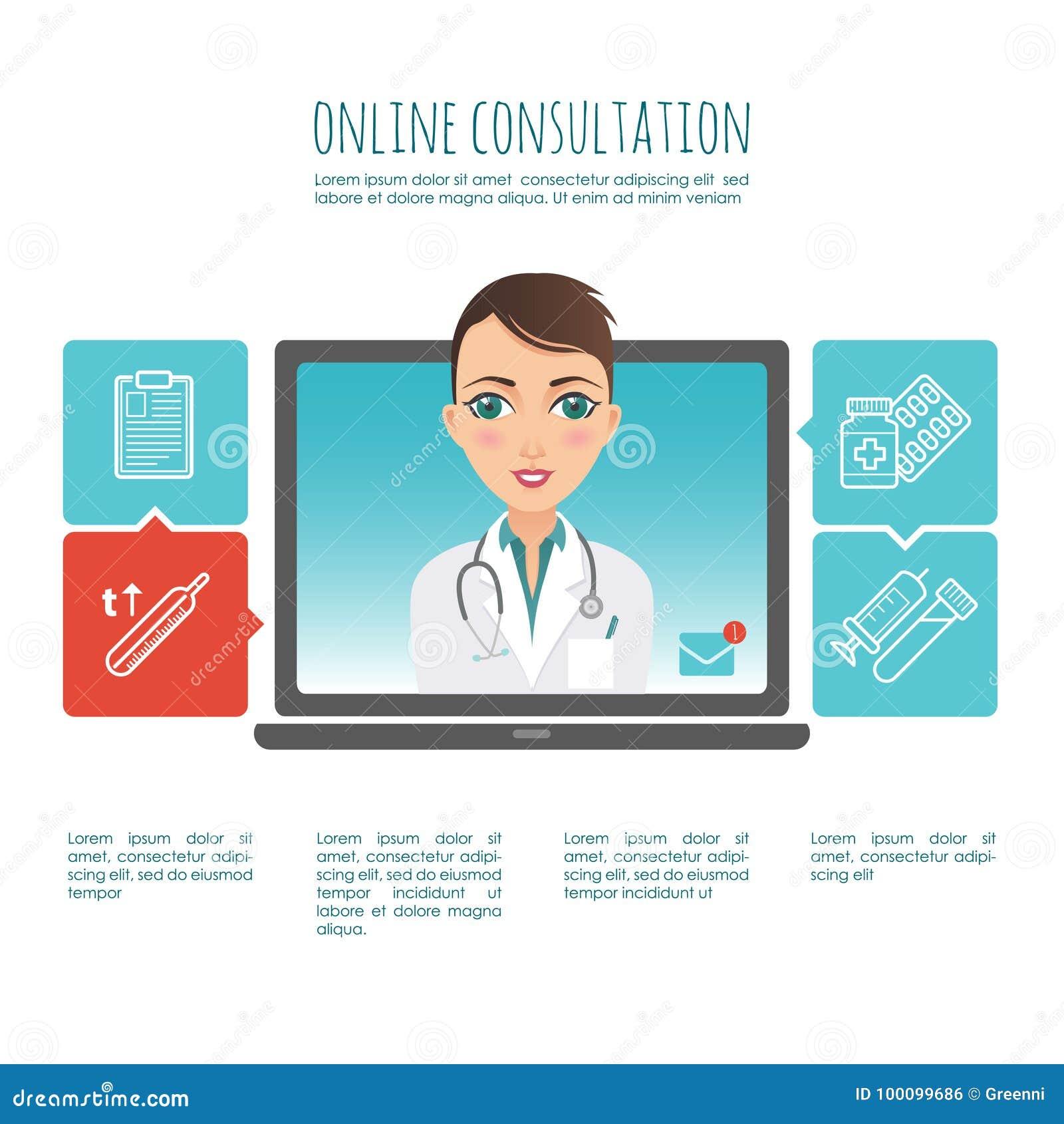 Diagnosi online di sanità e consulente medico Web o applicazione del cellulare Vettore infographic