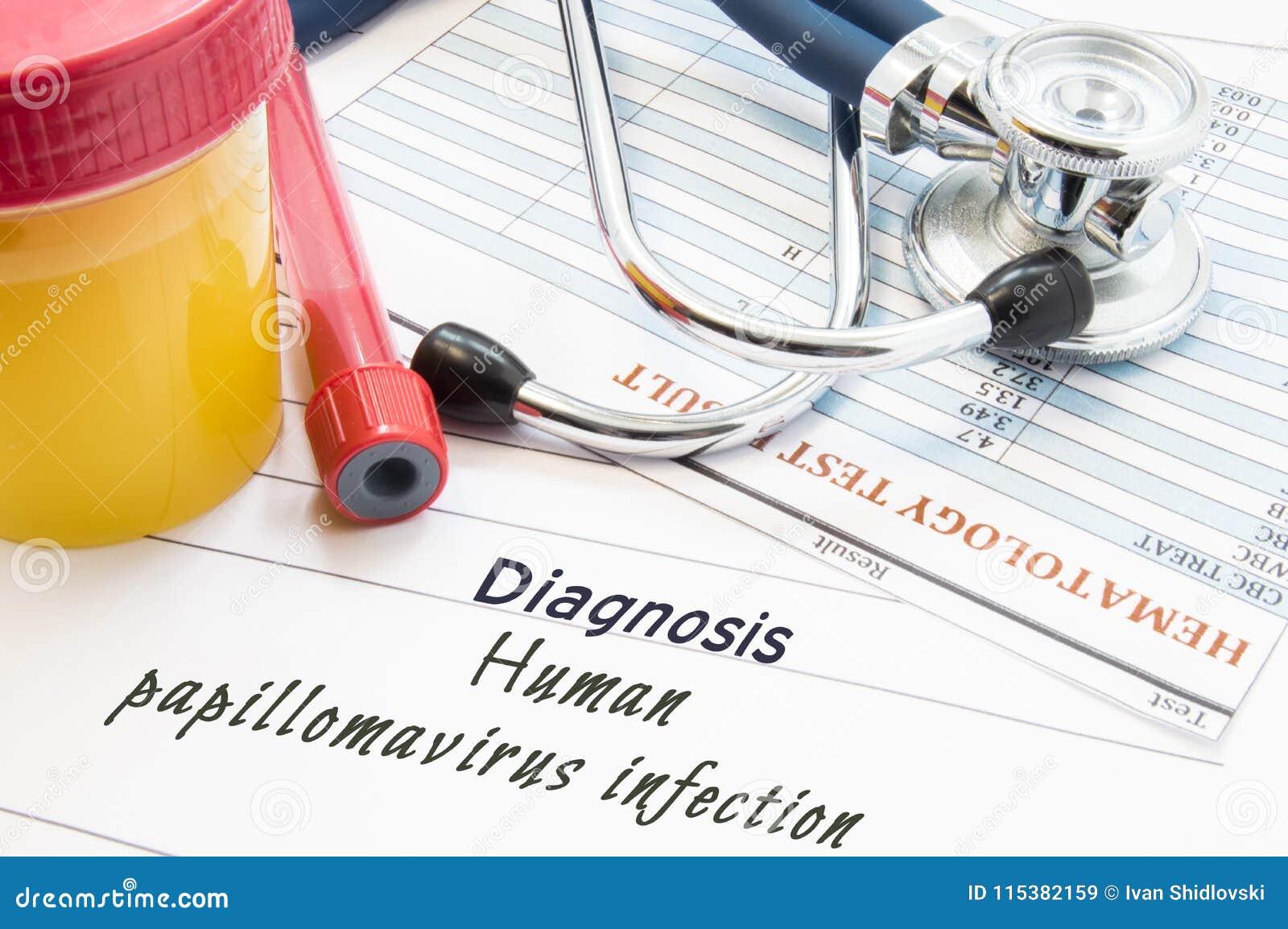 papilloma virus urines)