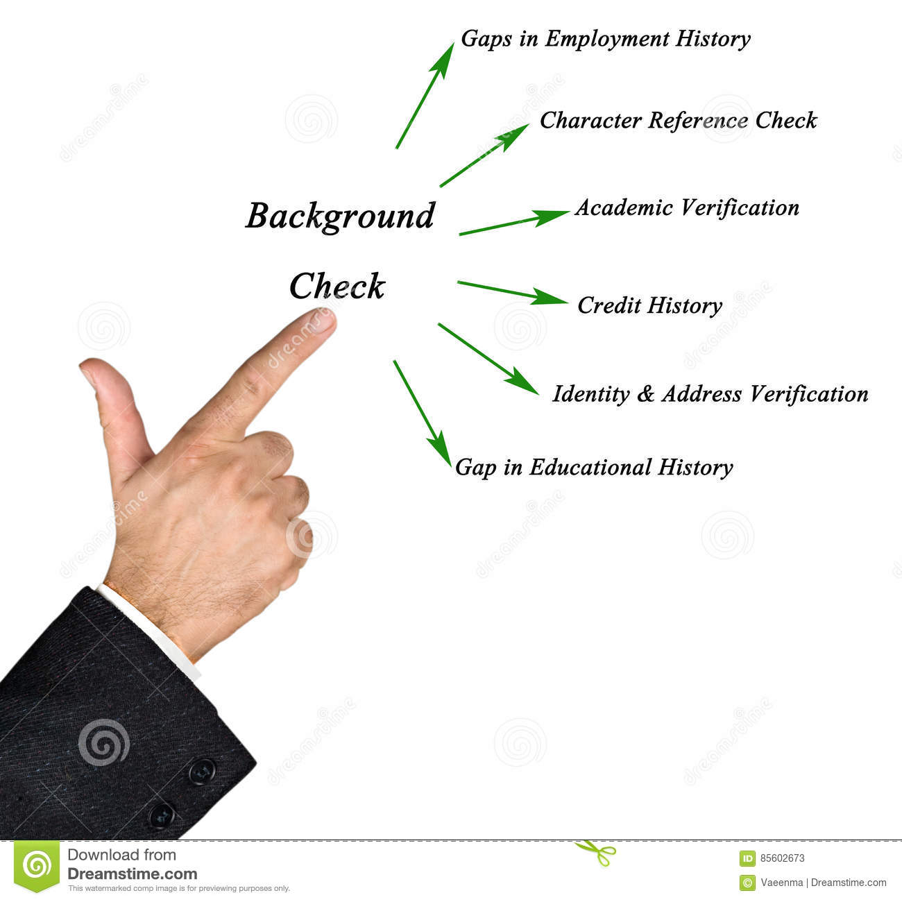 Check Stock Diagram Wire Data Schema Circuit Diagrams Using Circuitikz Sharelatex Online Latex Editor Of Background Image Presentation Rh Dreamstime Com And Baholith Ltc
