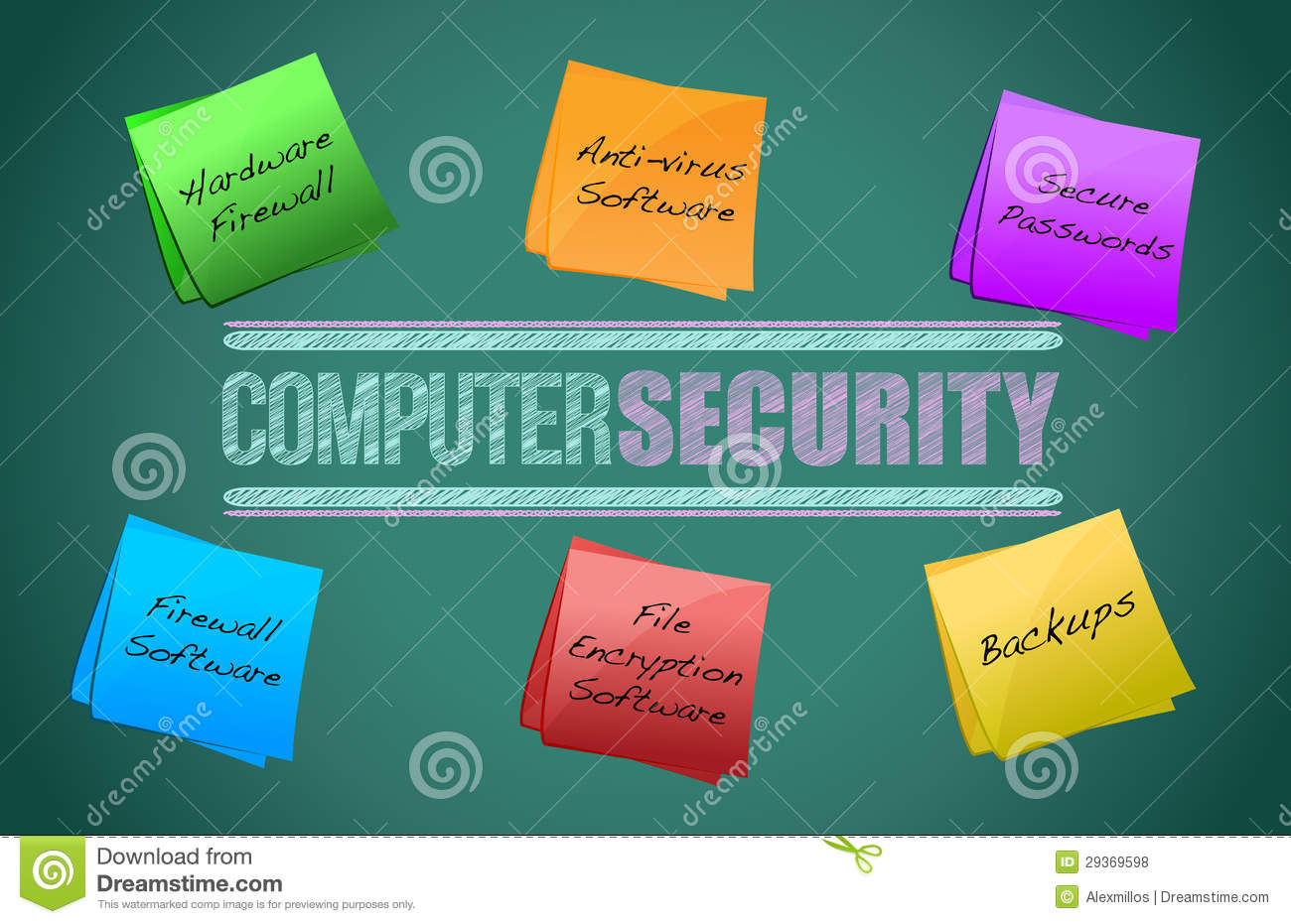 Diagram Of Computer Security Stock Illustration