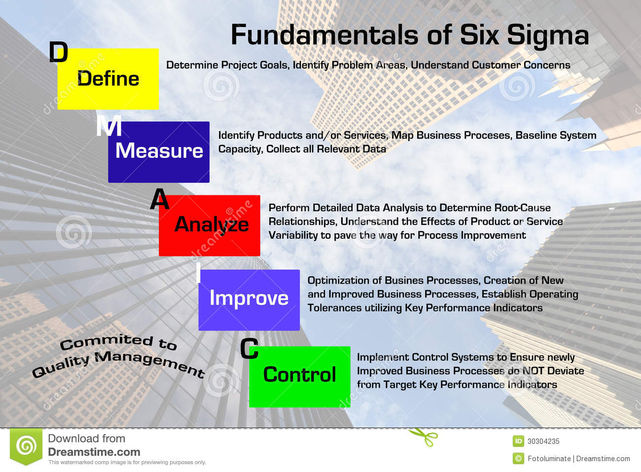 fundamentals of business Finance foundations course by: jim stice and earl kay stice share linkedin we've been teaching in business schools around the world for a combined total of.