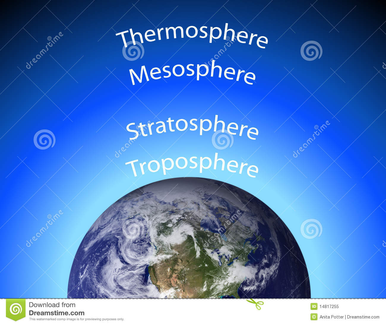 Diagram of Earth s Atmosphere depicting the four major layers Earth Atmosphere Diagram