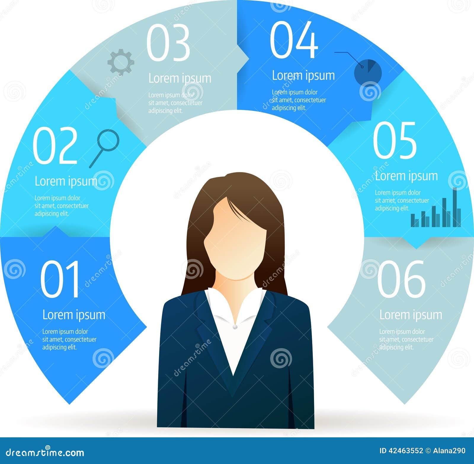 Diagram för affär för momentcirkel infographic