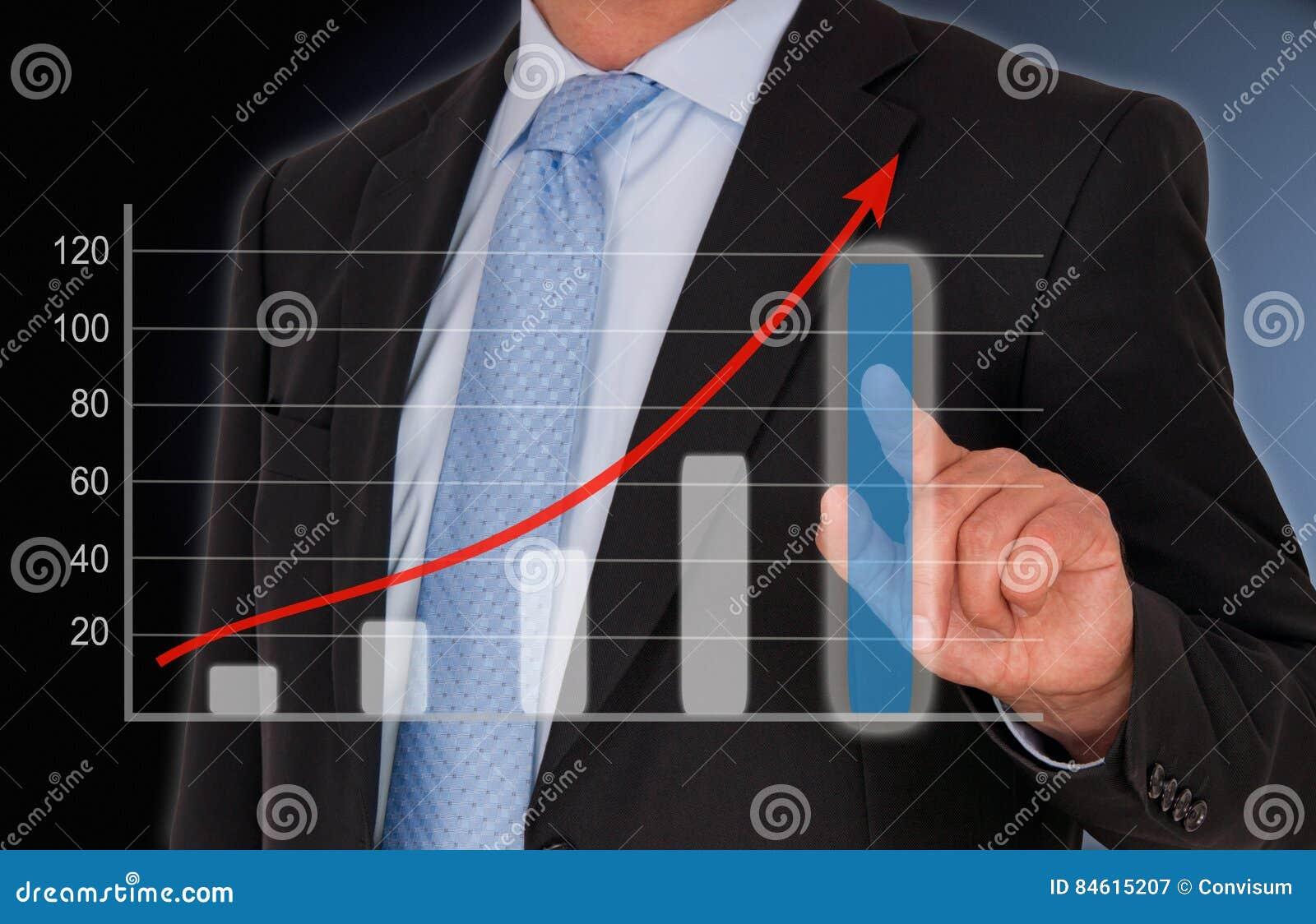 Diagram för affärs- och försäljningskapacitetsuptake