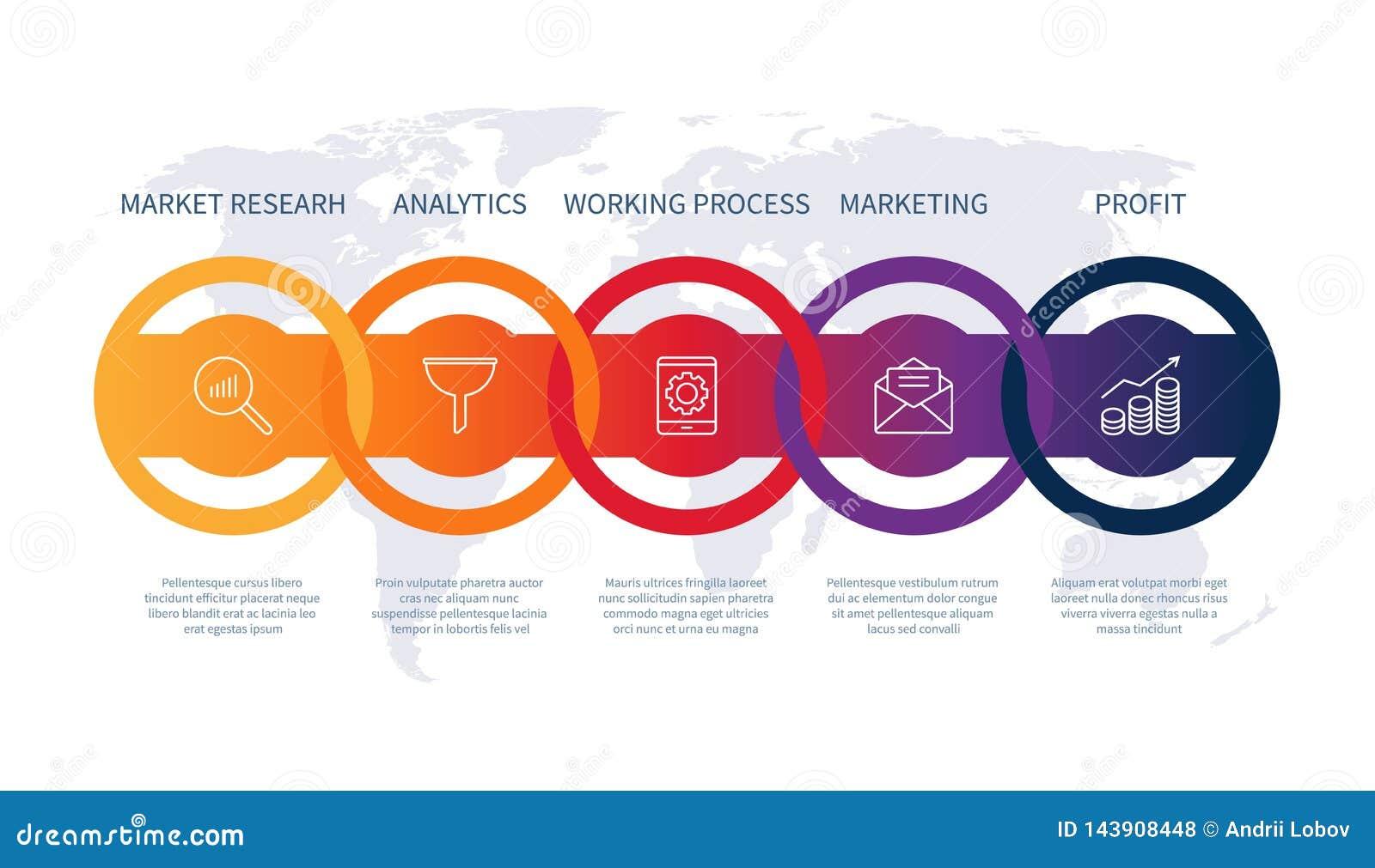 Diagram för begrepp för infographic för timeline för affär för utveckling för data för produktdiagramdesign presentation för illu