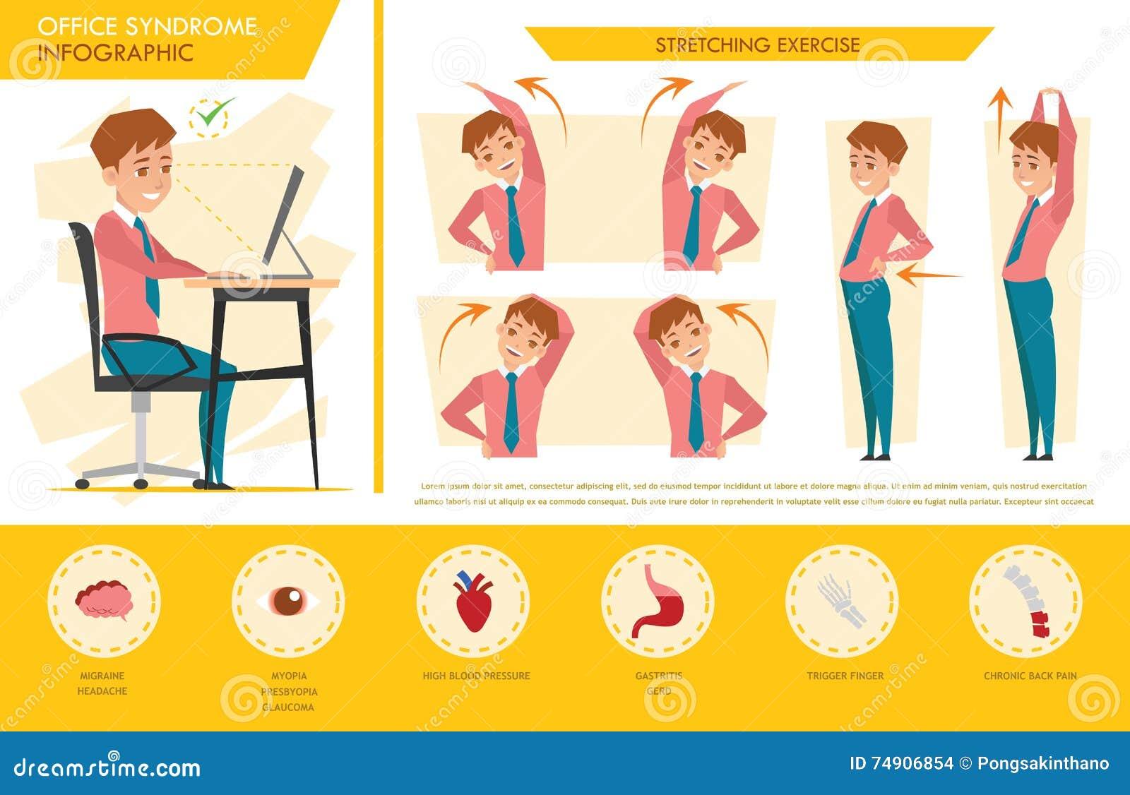Diagram för information om mankontorssyndrom och sträckningsövning