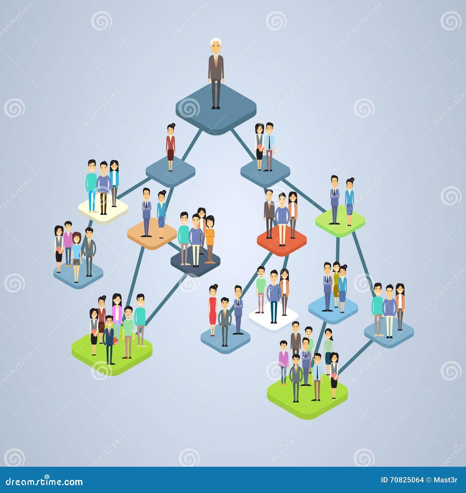 Diagram för organisation för ledning för struktur för affärsföretag