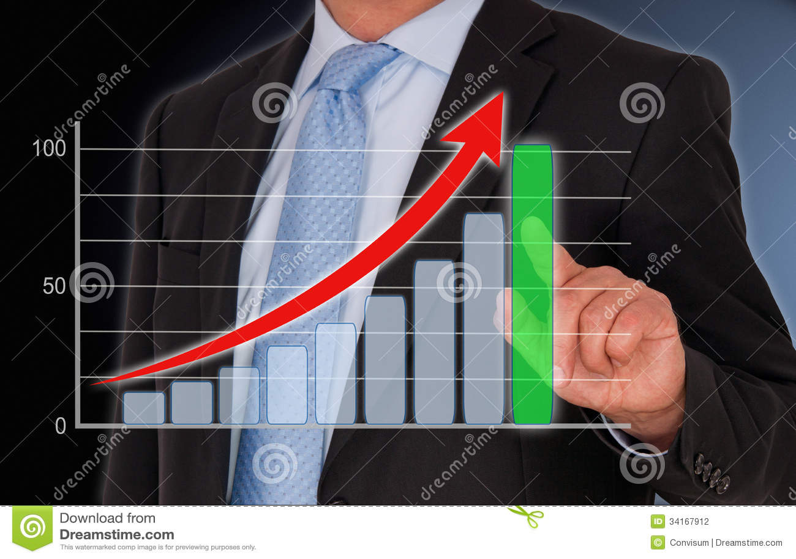 Diagram för stång för affärskapacitet