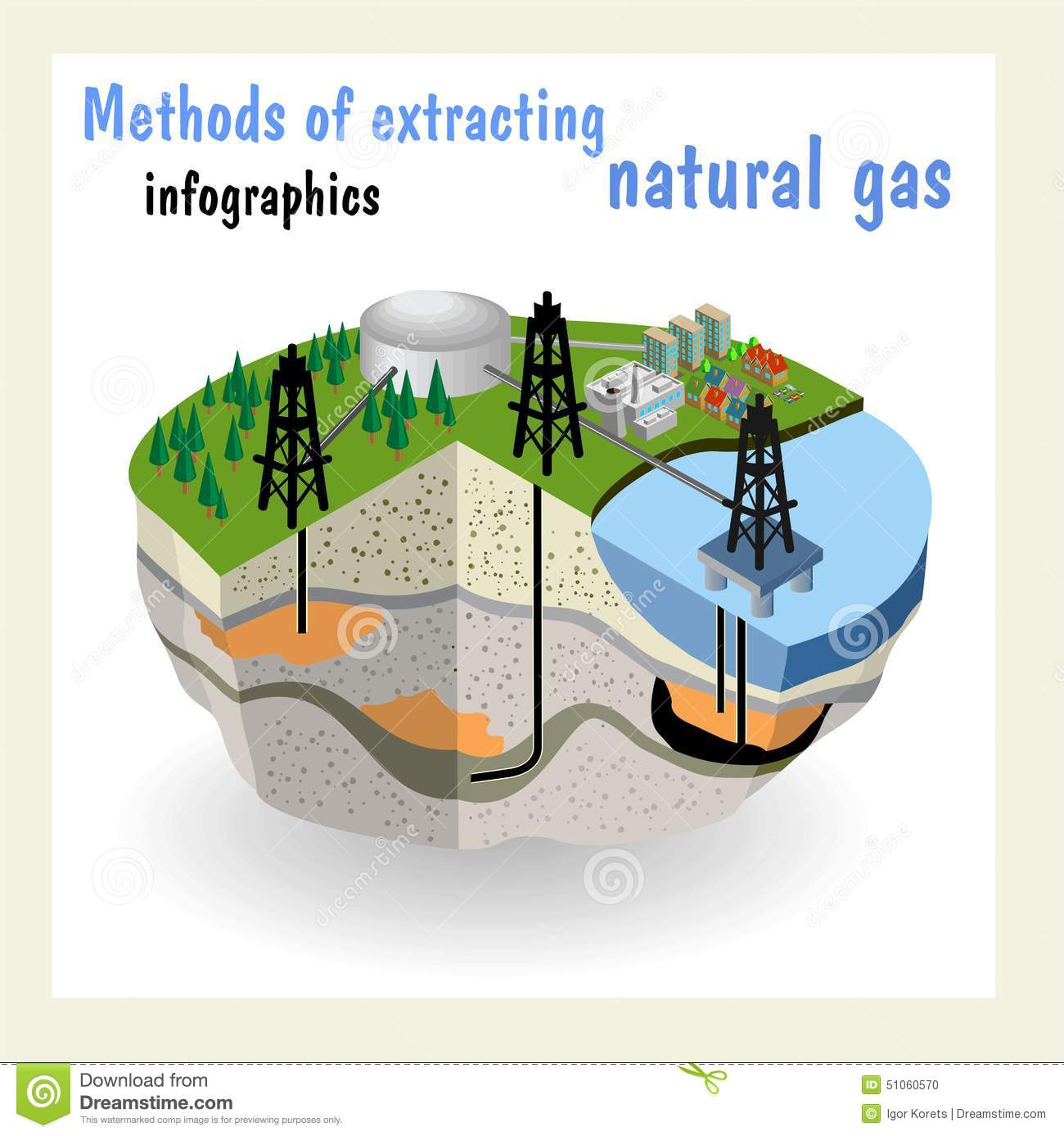 Diagram Natural Gas Resources Stock Vector - Image: 51060570