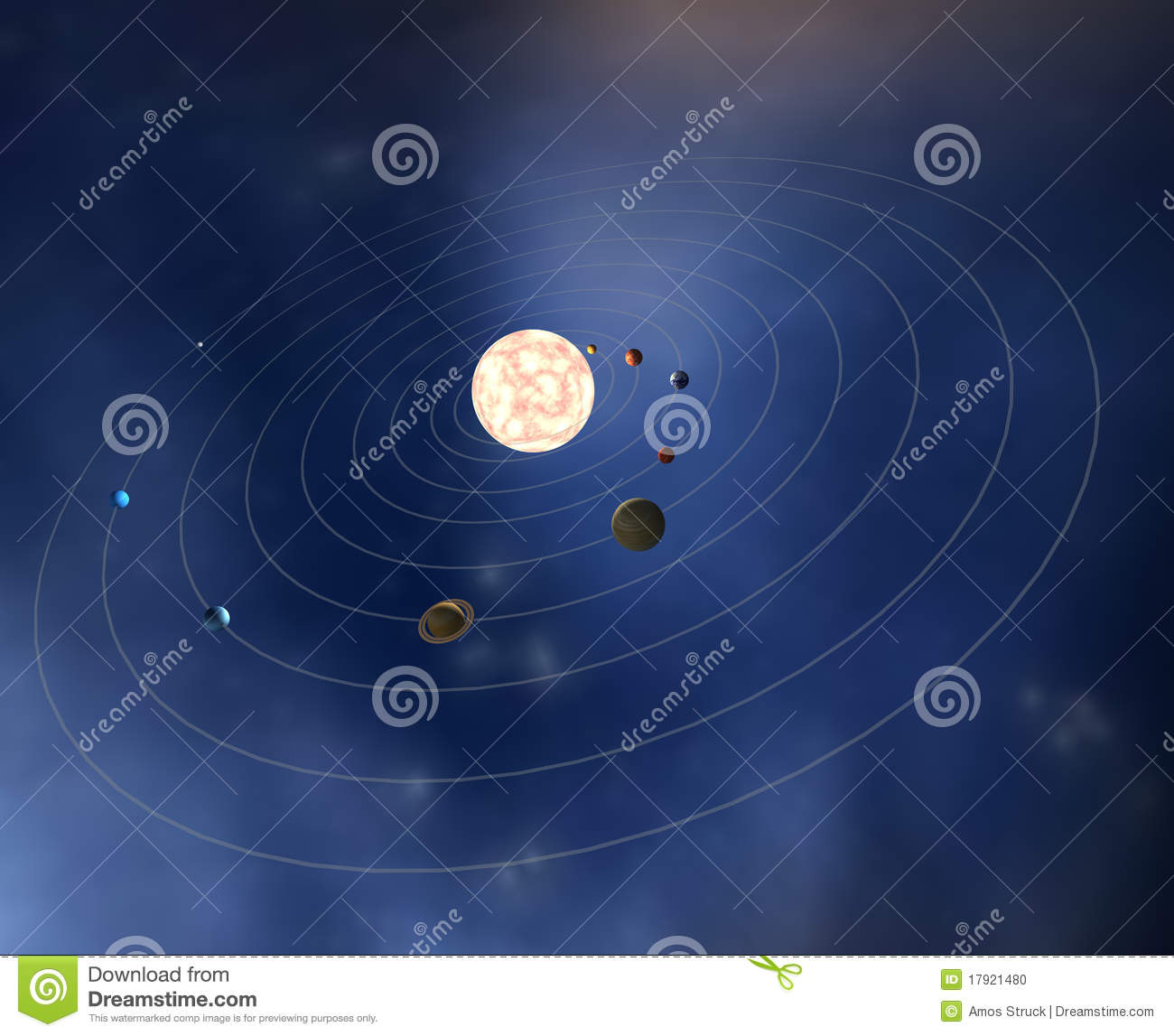 diagram of new planets - photo #27
