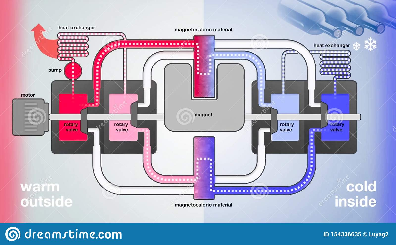 Diagram Of The Refrigeration Heat Exchange Installation