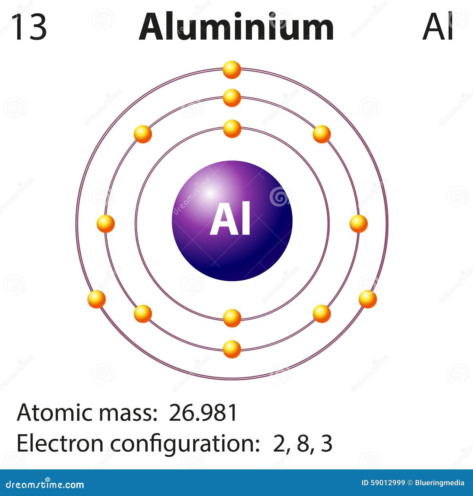 Изобразите схемы строения электронной оболочки атомов алюминия б