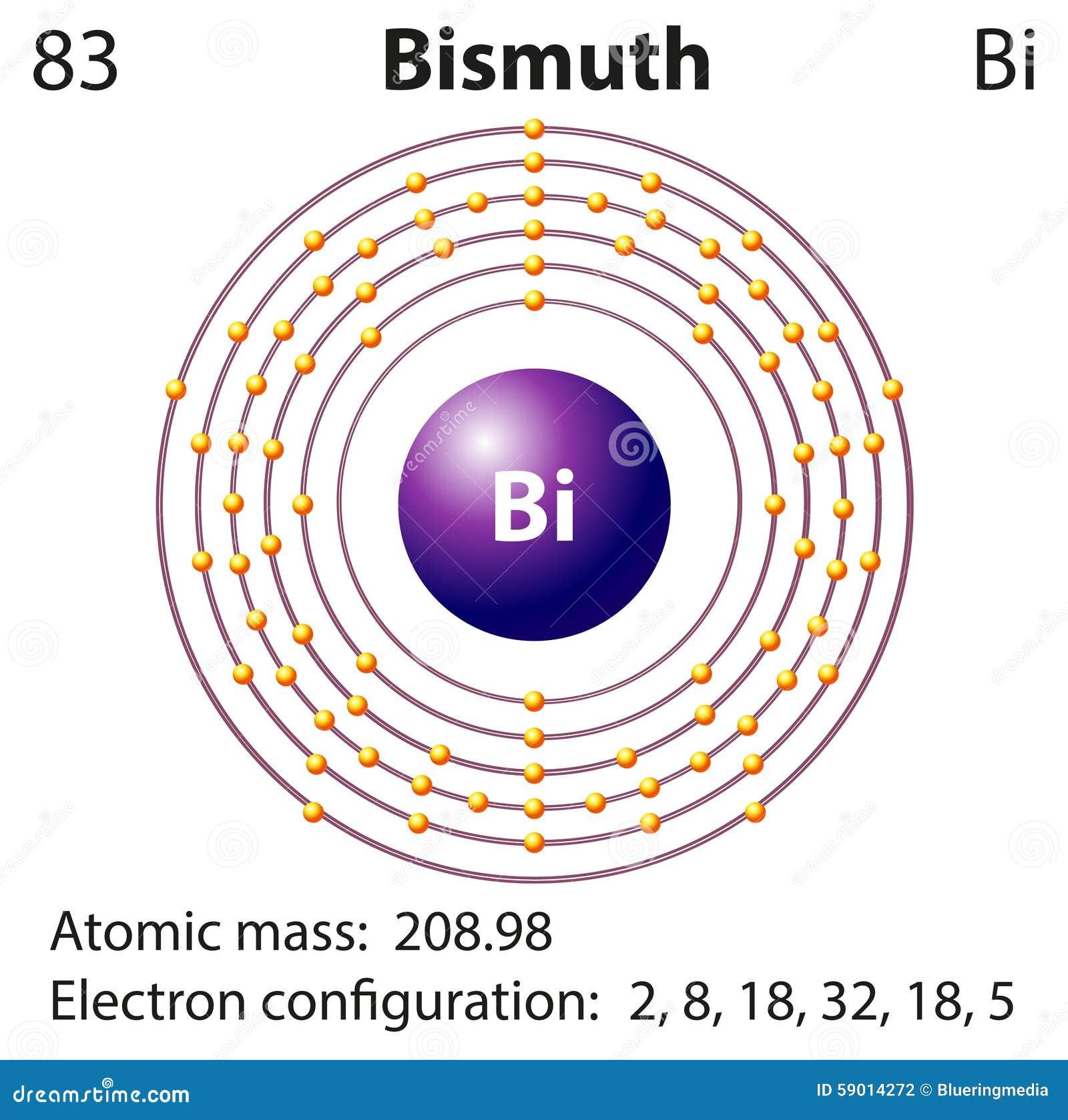 Diagram representation of the element bismuth stock illustration diagram representation of the element bismuth buycottarizona