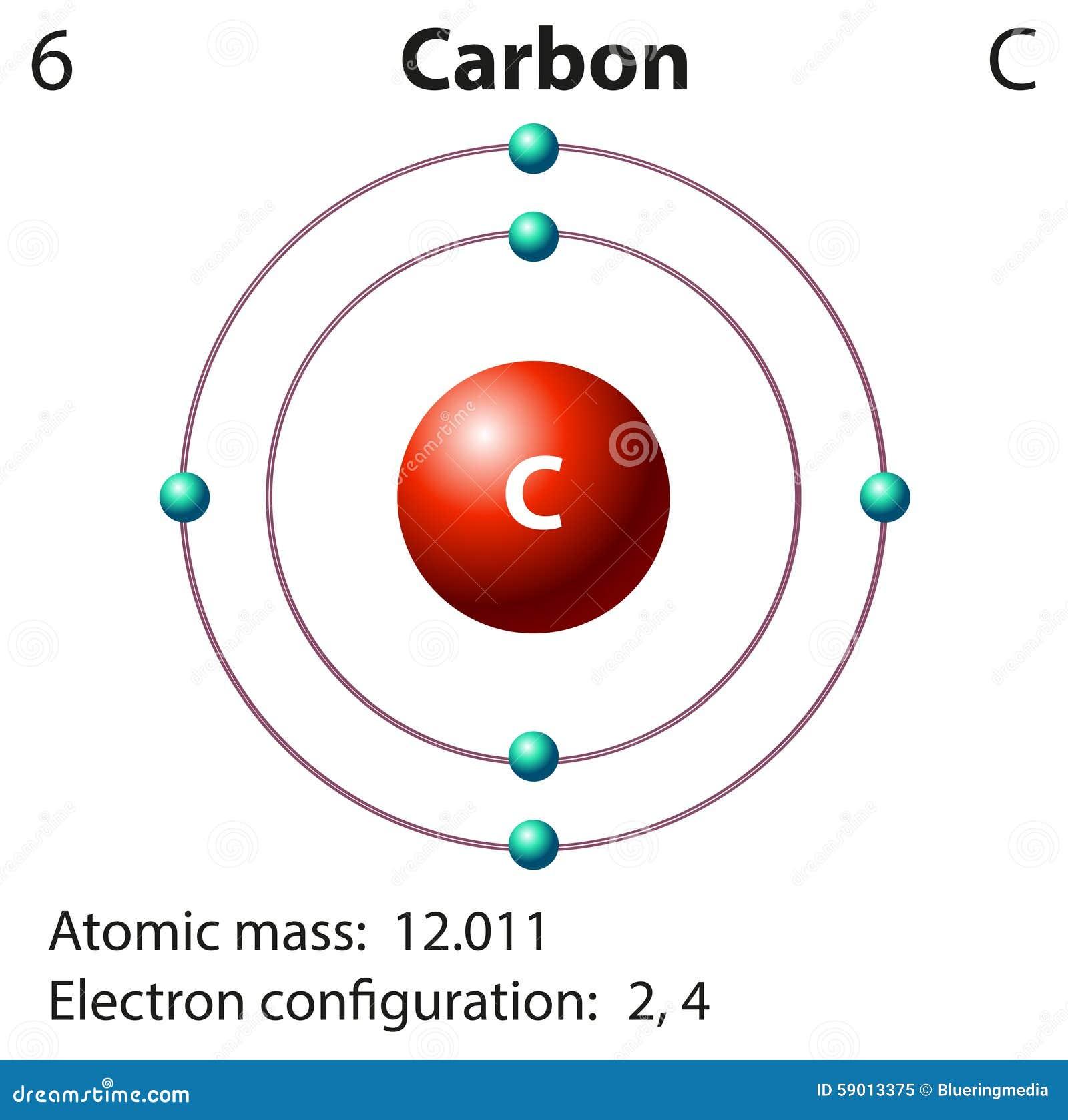Diagram Representation Element Carbon Illustration Stock Wiring Diagram