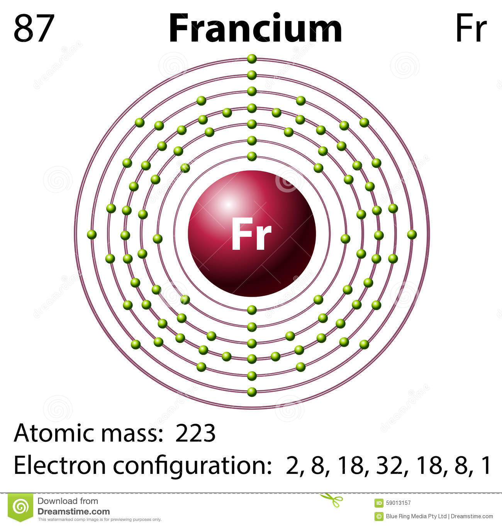 Diagram Representation Of The Element Francium Stock