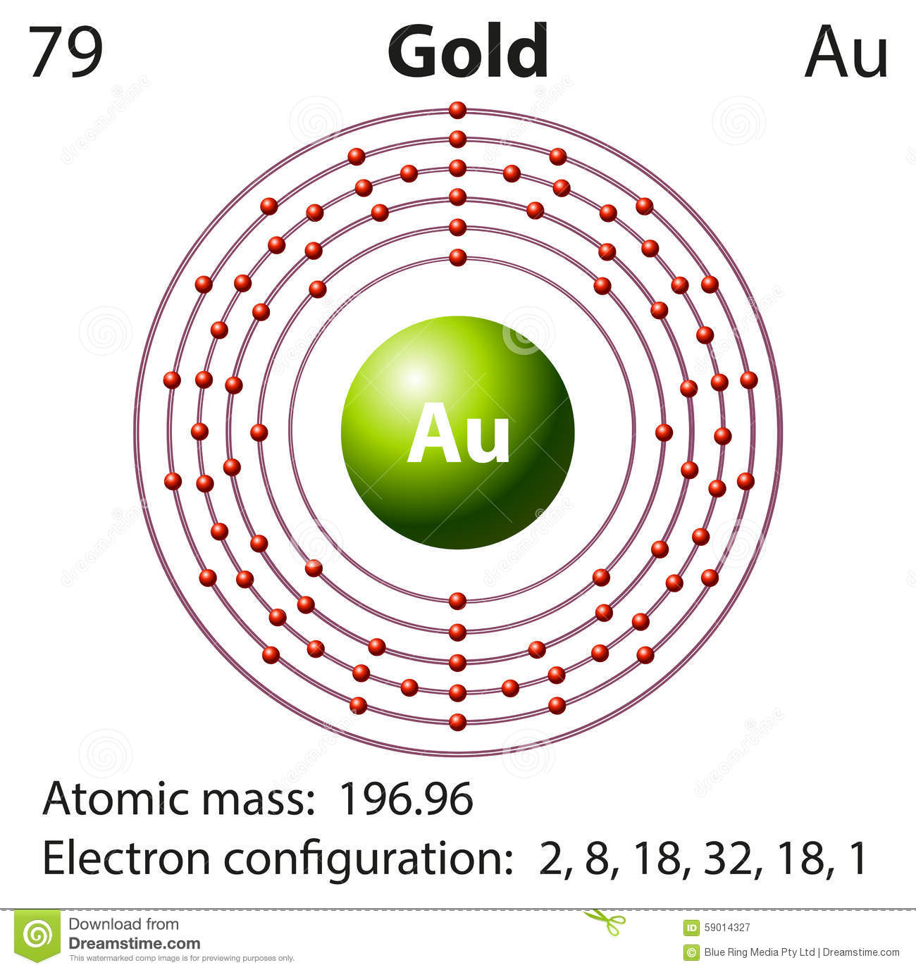 element gold Finally, scientists know how the universe makes gold they've  the big bang  created hydrogen, the lightest and most abundant element.