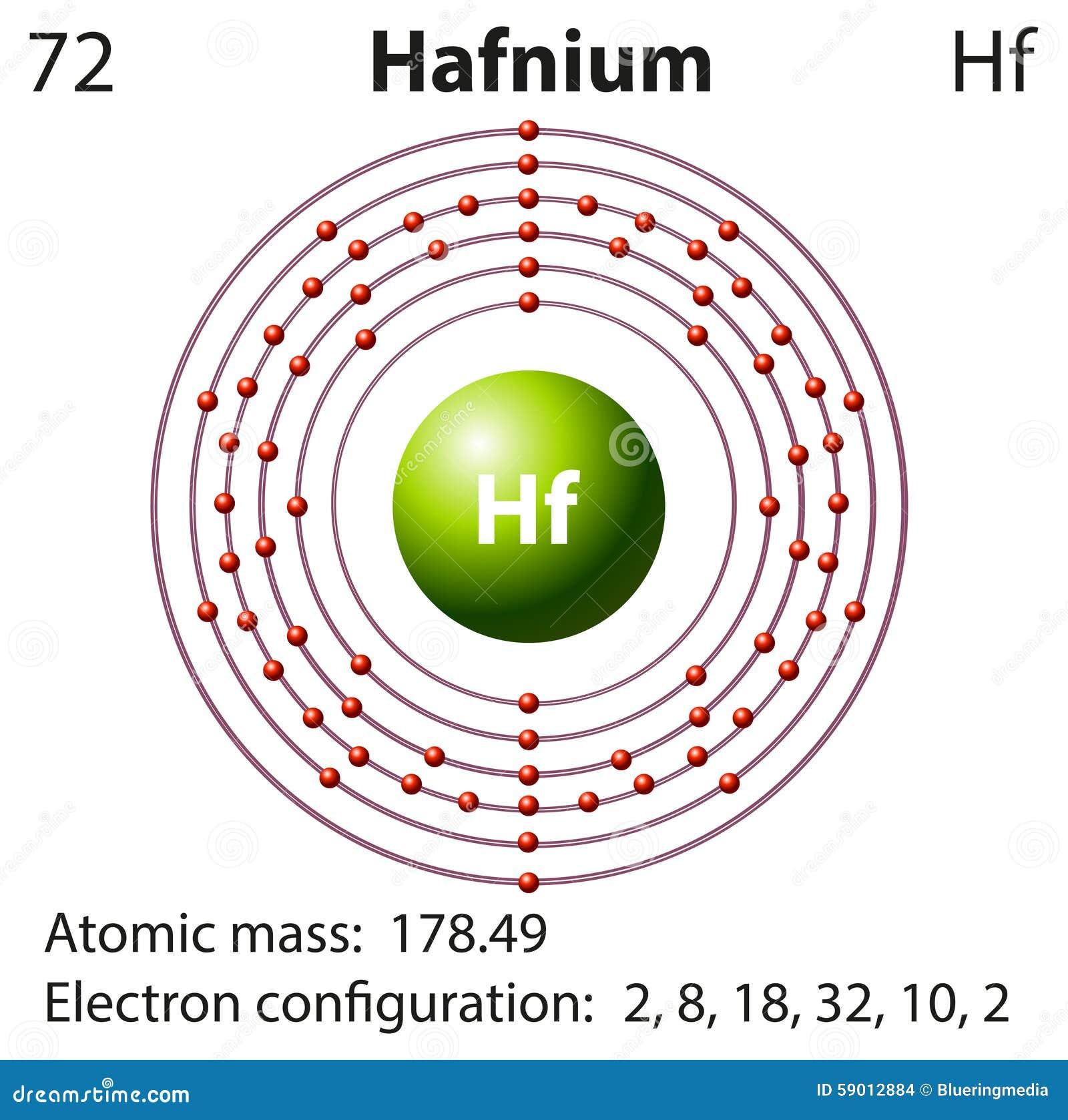 diagram representation of the element hafnium stock vector