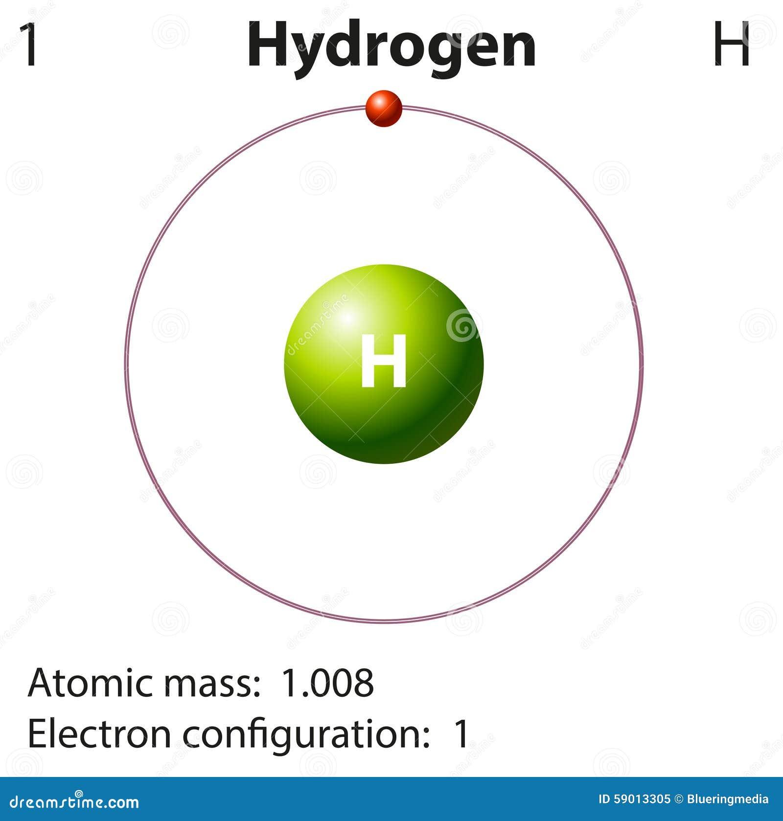 Водород электронная схема