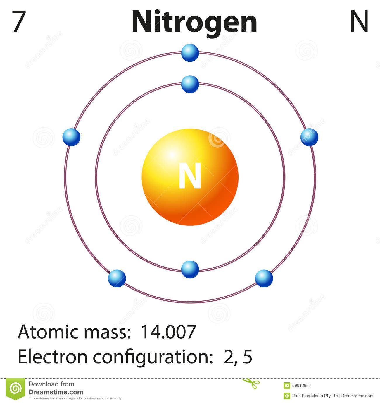 diagram of nitrogen diagram representation of the element nitrogen stock ... simplified diagram of the nitrogen cycle #5