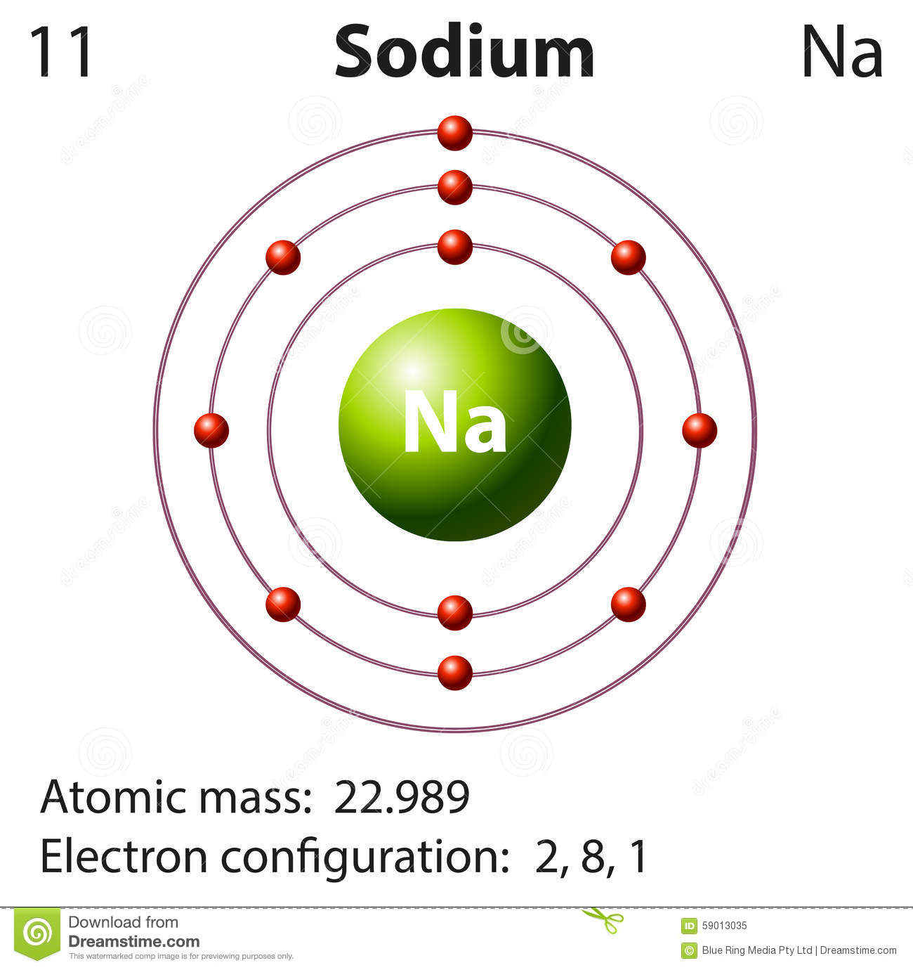 diagram of an aluminum atom � aluminum element diagram: diagram  representation of the element sodium stock vector