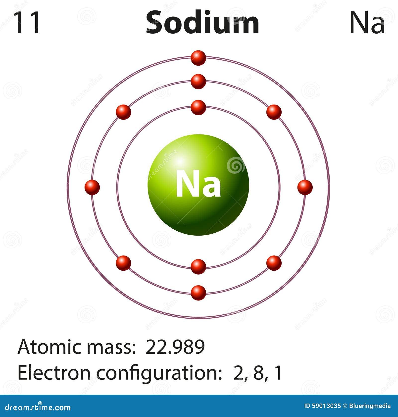 Diagram Representation Of The Element Sodium Stock Vector
