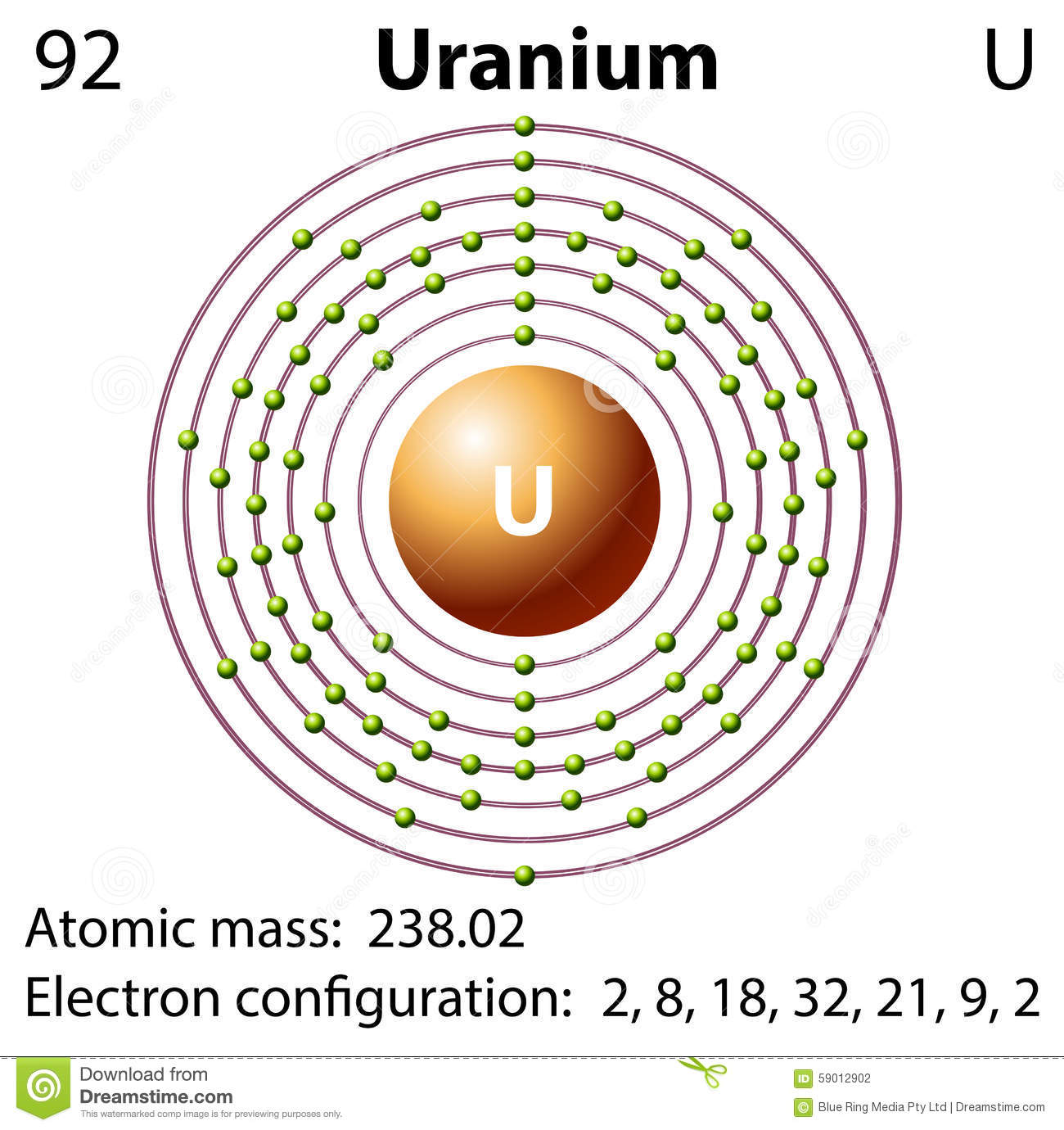 Diagram Representation Of The Element Uranium Stock Vector
