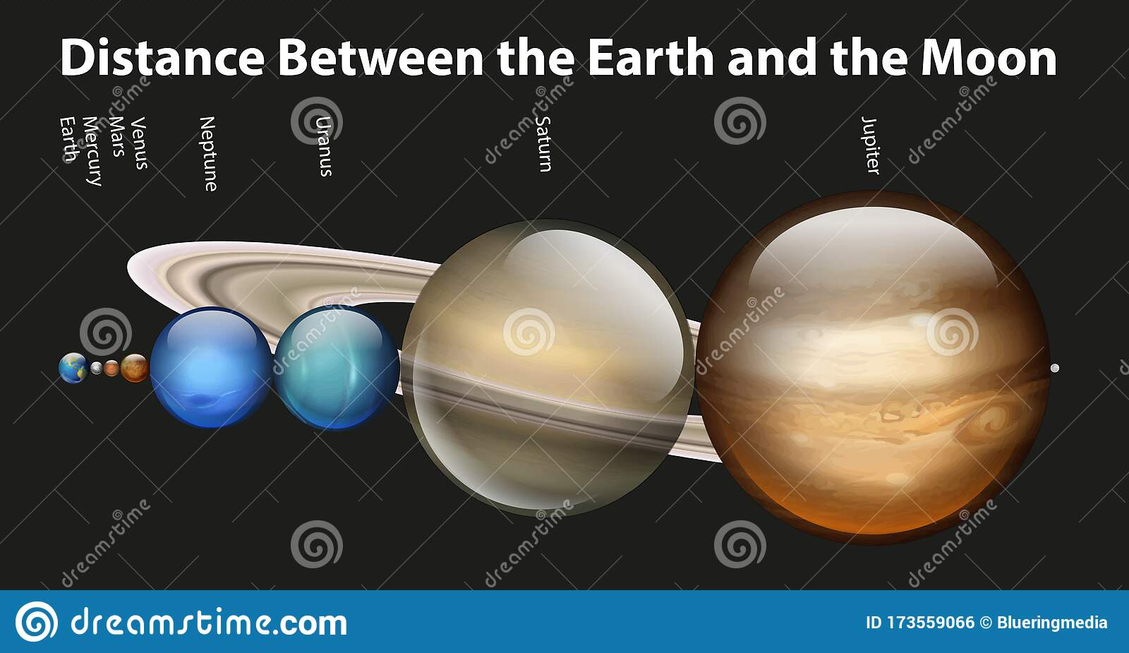 Diagram Showing Different Planets In The Solar System Stock Vector