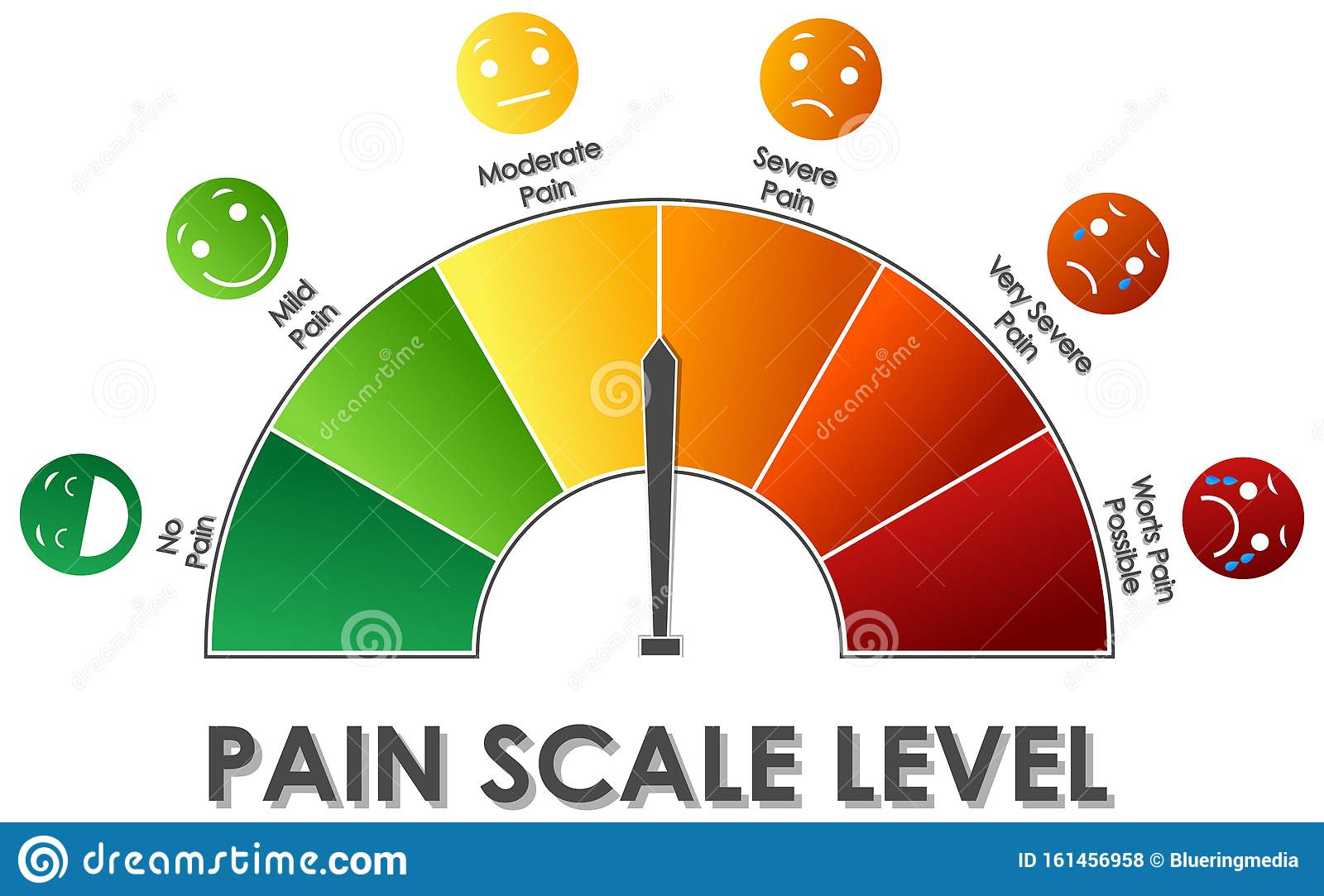 Diagram Showing Pain Scale Level With Different Colors Stock Illustration