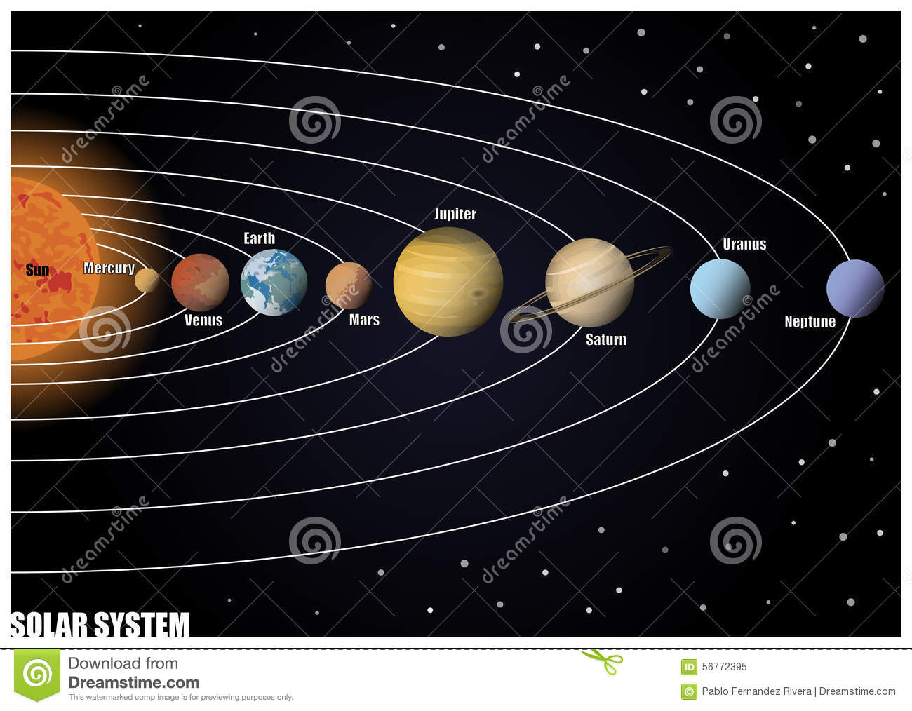 diagram of the solar system stock vector illustration of solar rh dreamstime com diagram of solar system to scale diagram of solar system planets