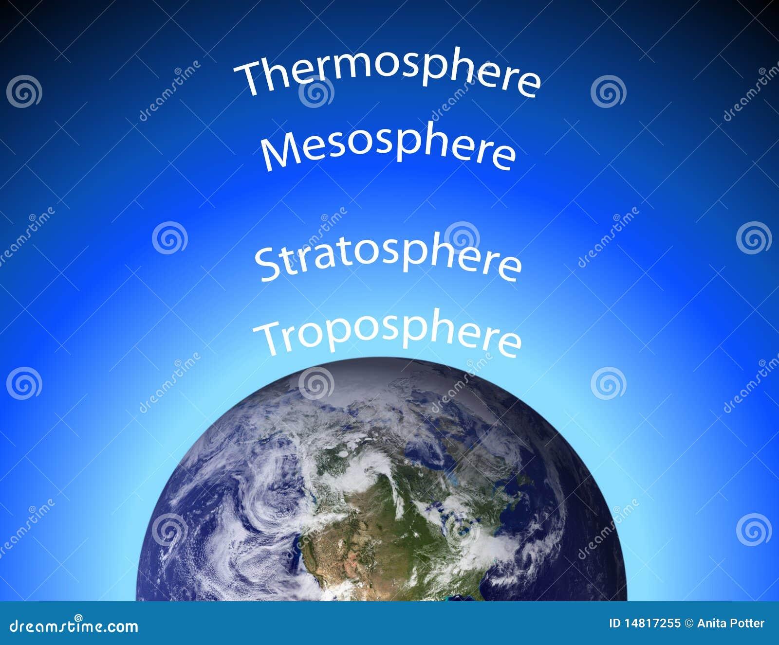 Diagram Van De Atmosfeer Van De Aarde Stock Illustratie