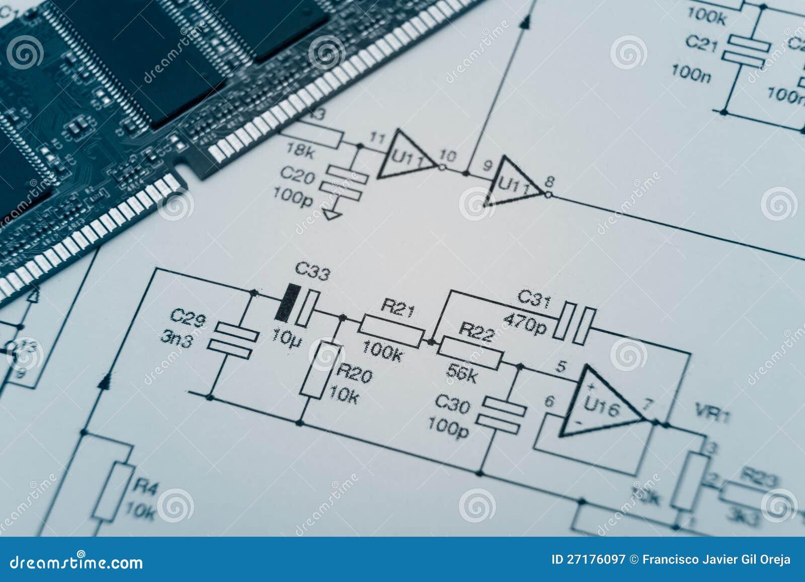 Diagrama com memória de computador