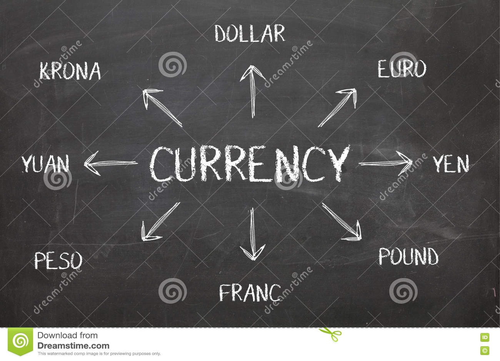 Diagrama da moeda no quadro-negro