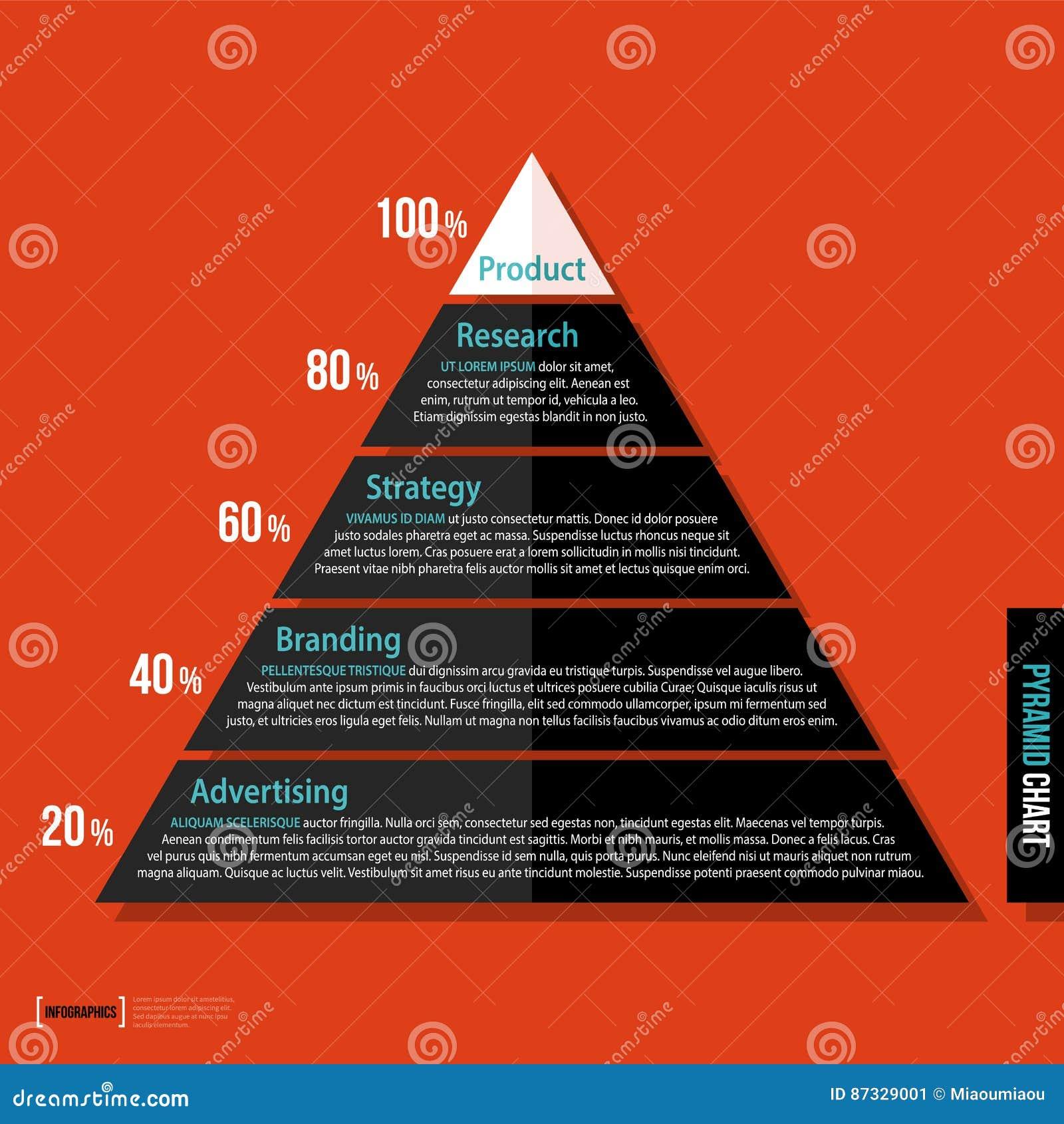 Diagrama de carta acodado de la pirámide en estilo plano