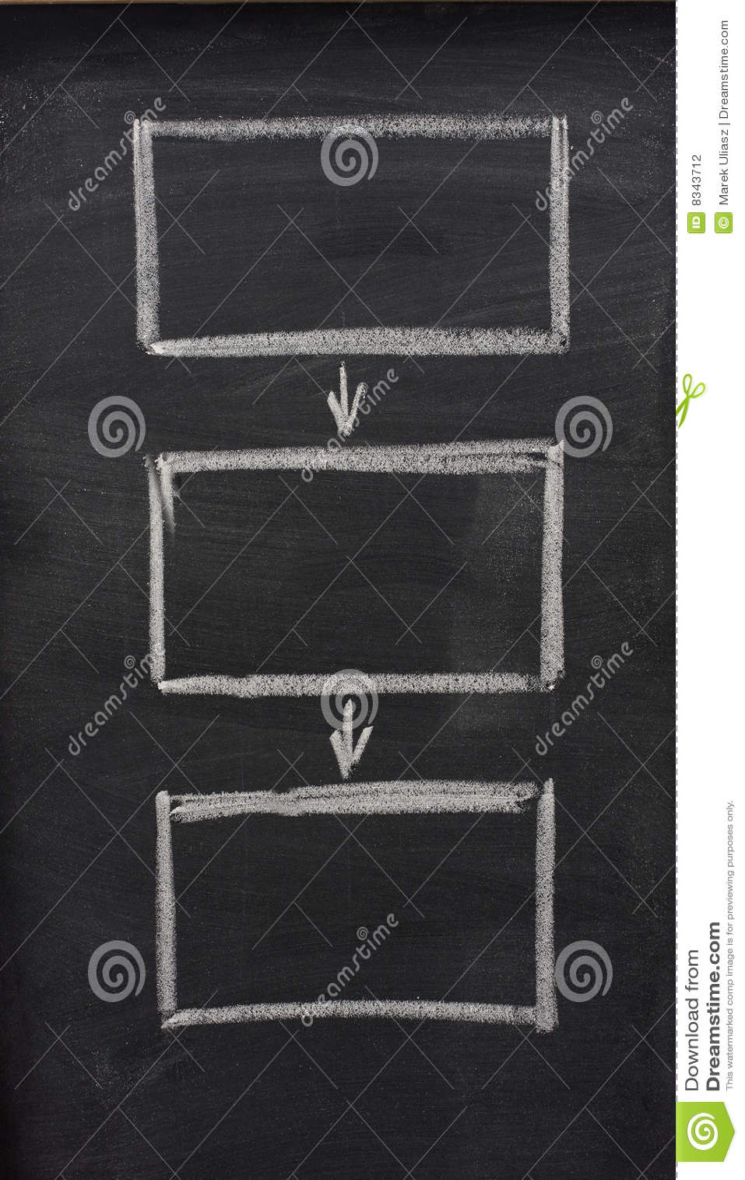 Diagrama de fluxo em branco esboç no quadro-negro