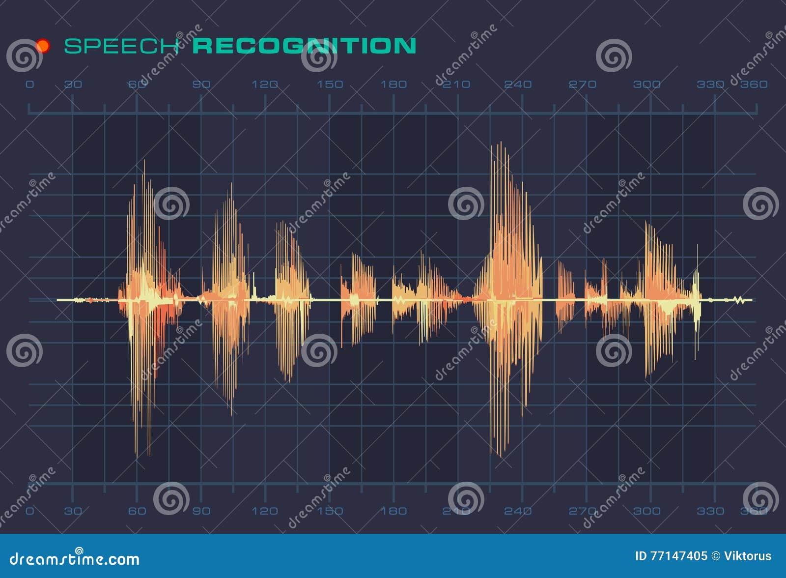 Diagrama de la señal de la forma de la onda acústica del reconocimiento de voz