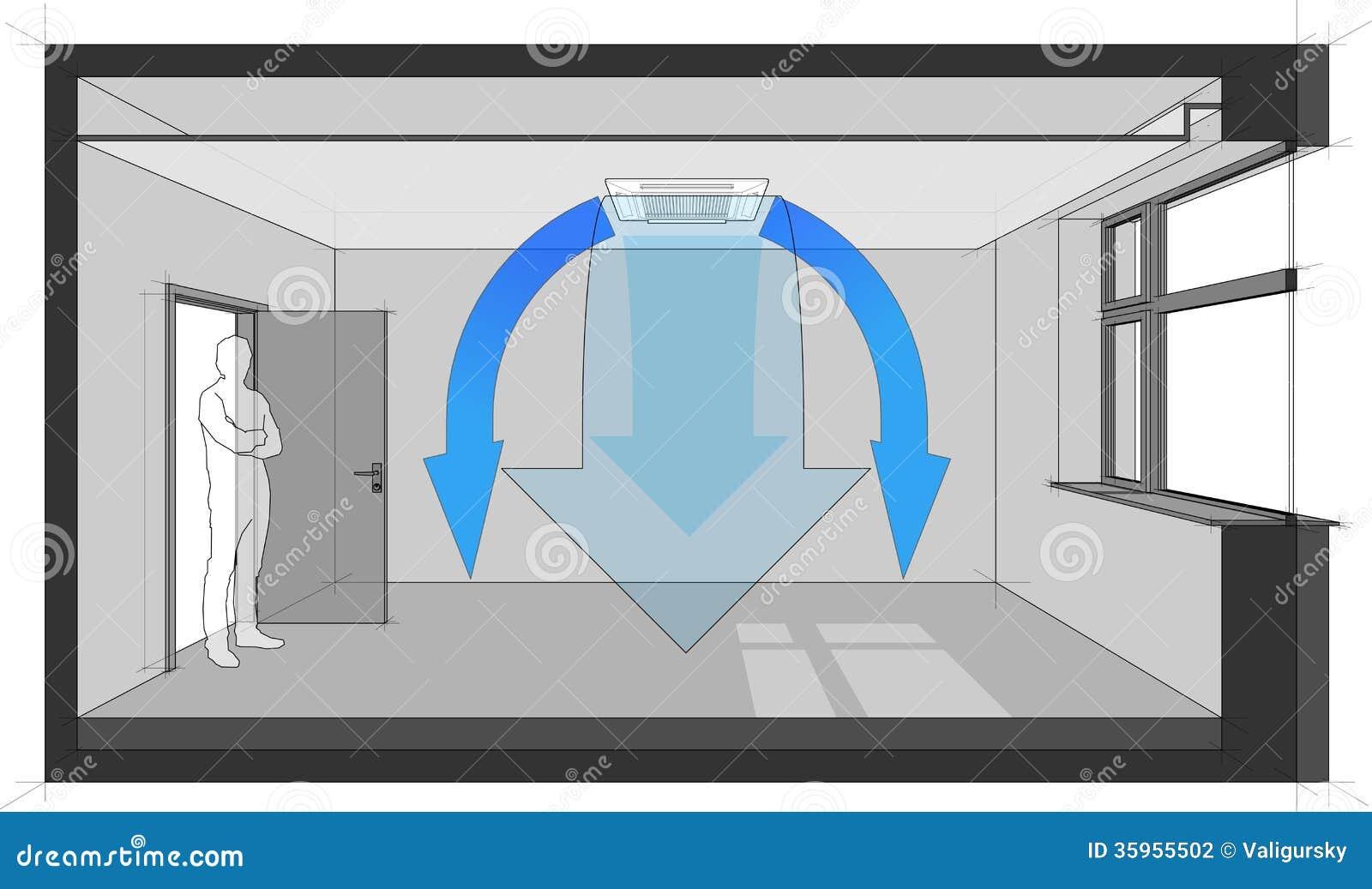 Diagrama de la unidad del conditionig del aire del techo