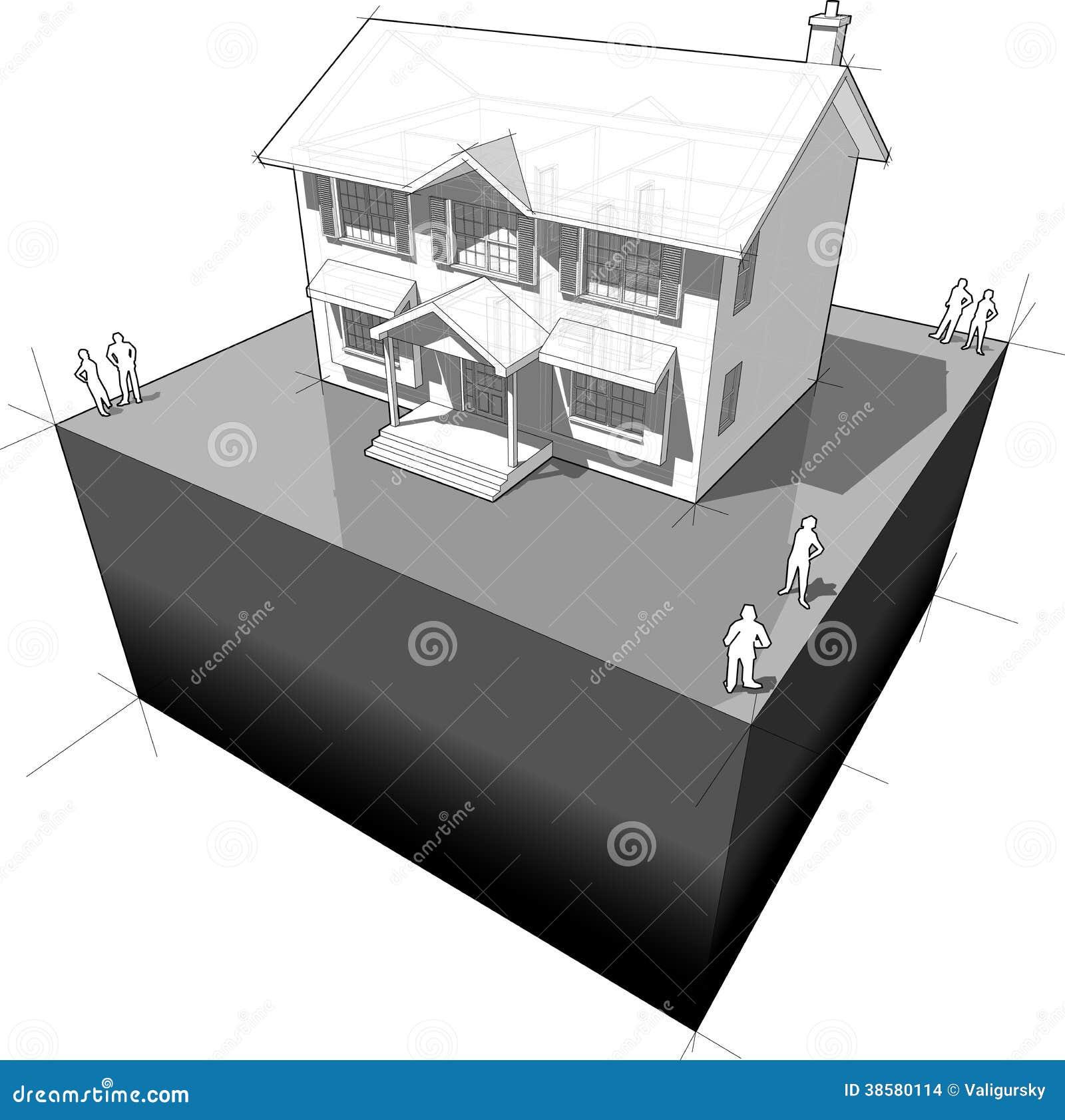 Diagrama de uma casa colonial clássica
