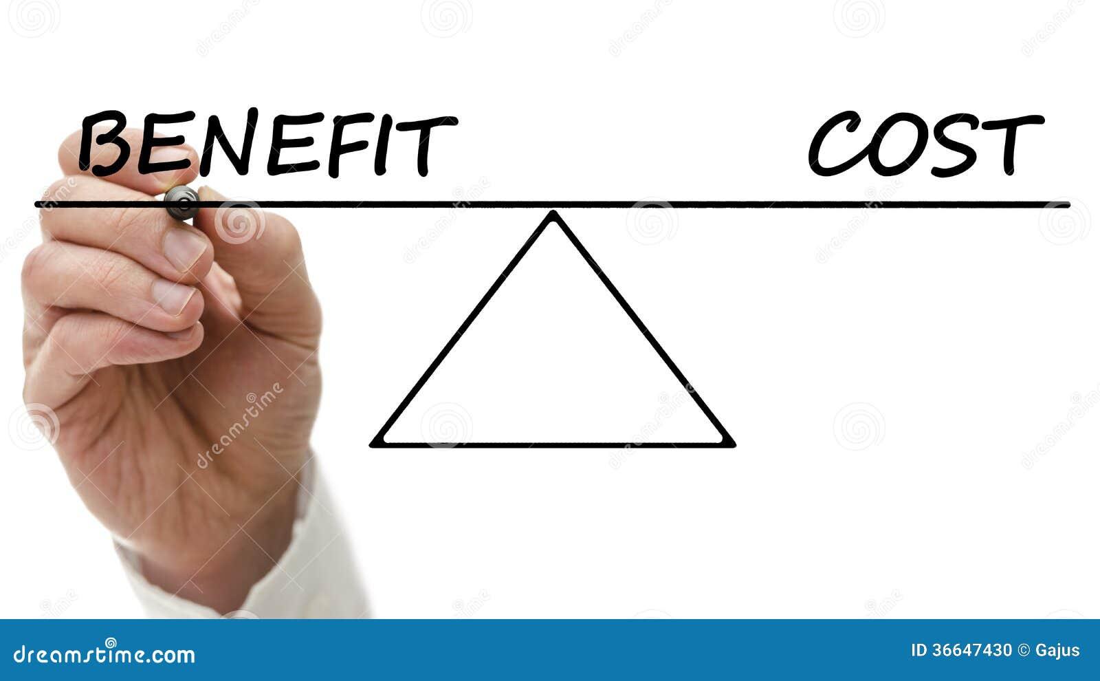 Diagrama de una oscilación que muestra la ventaja y el coste