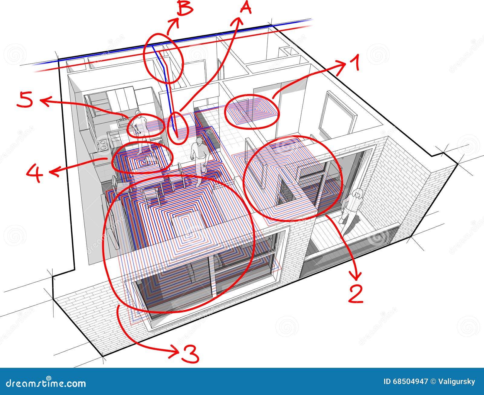 Diagrama del apartamento con la calefacci n por el suelo y - Calefaccion por el suelo ...