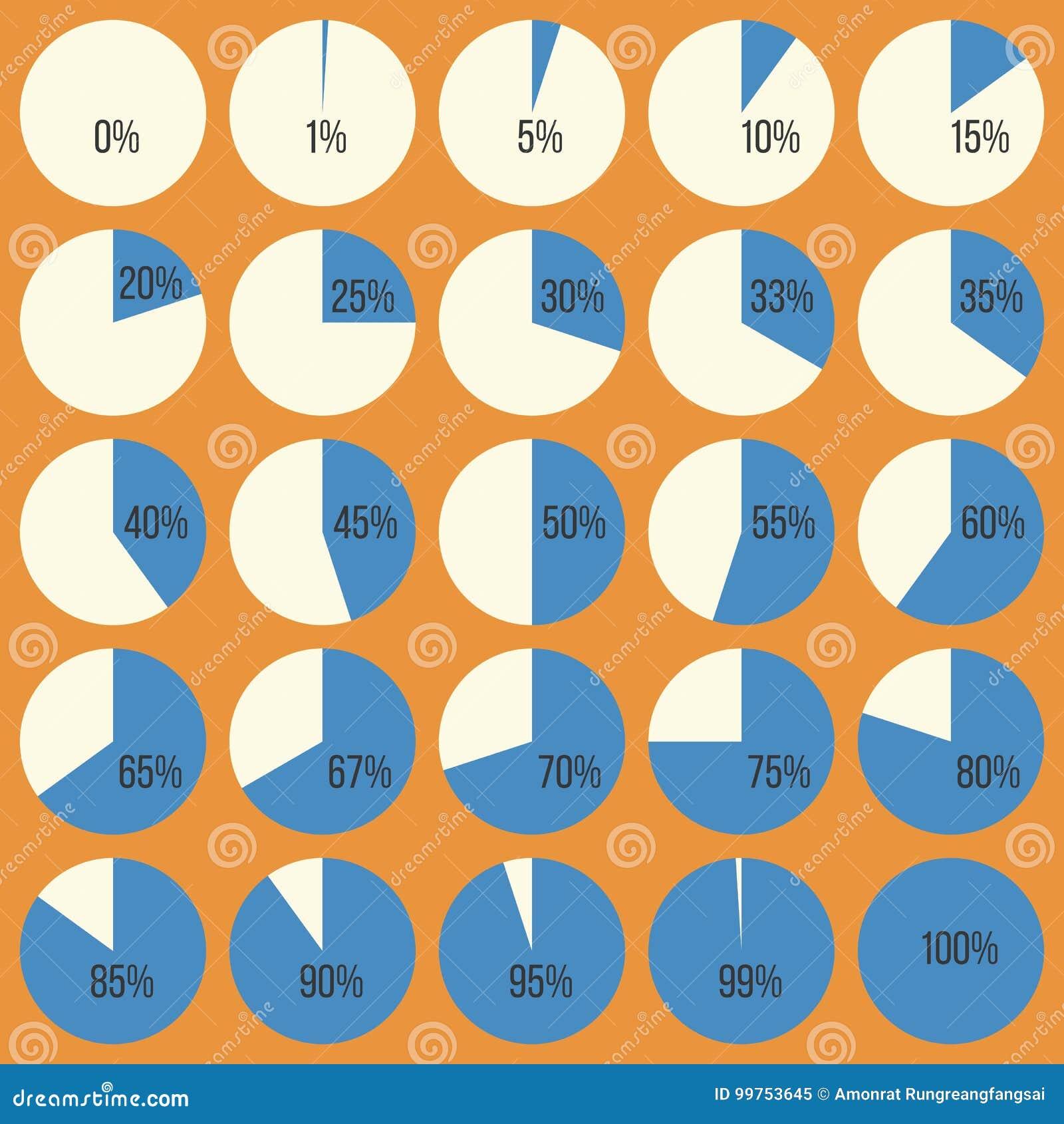 Diagrama del gráfico de sectores en el porcentaje para usar en gráfico de la información