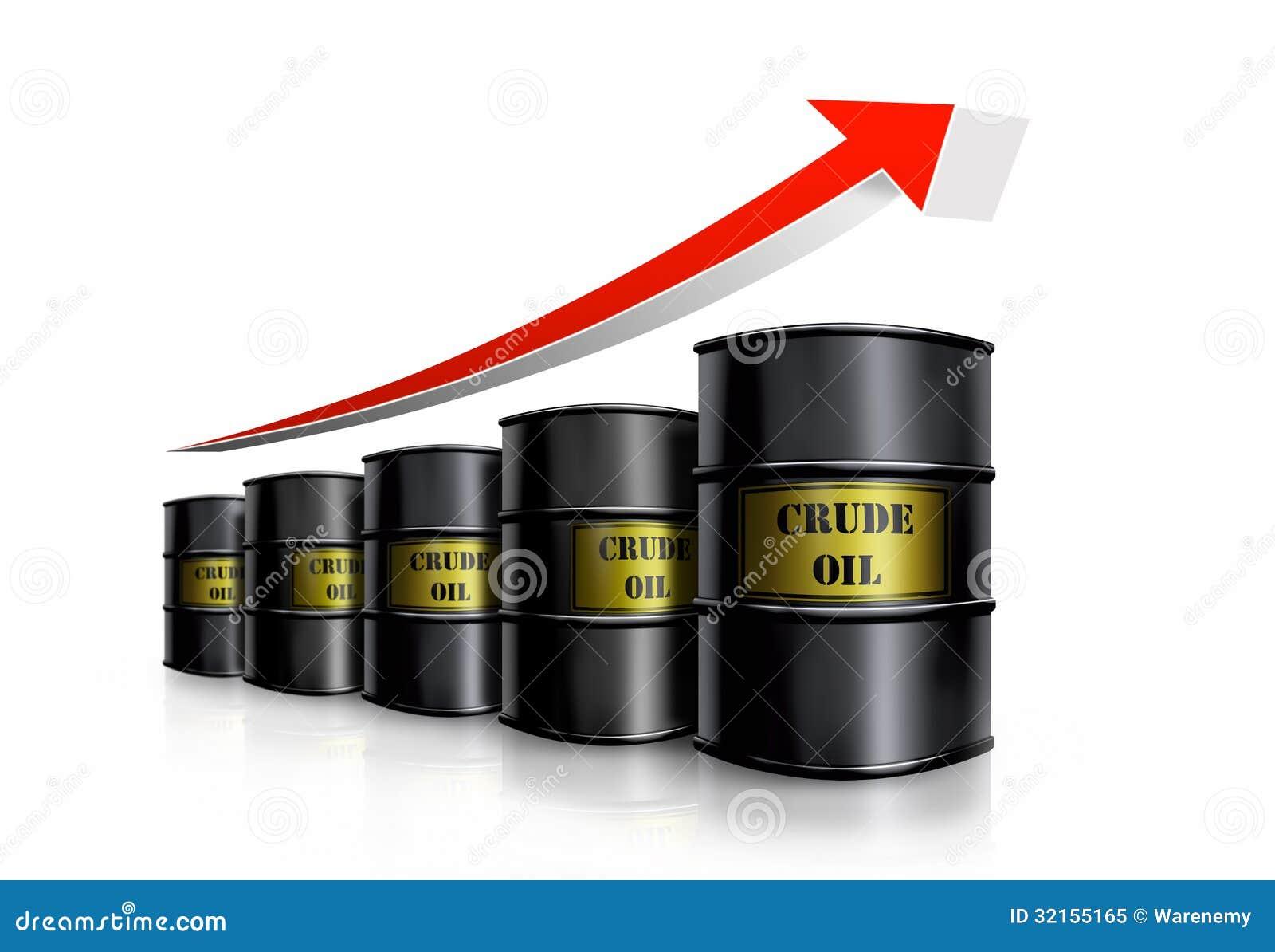 Diagrama del petróleo crudo