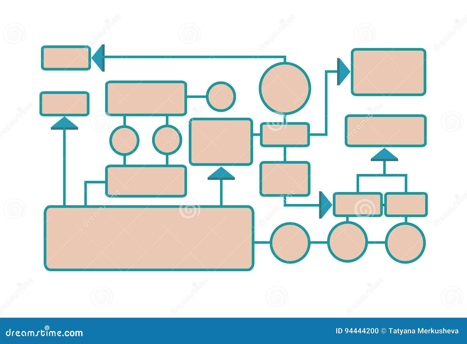 Diagrama dos trabalhos algoritmo de trabalho ou estrutura da download diagrama dos trabalhos algoritmo de trabalho ou estrutura da organizao ilustrao do vetor ccuart Gallery